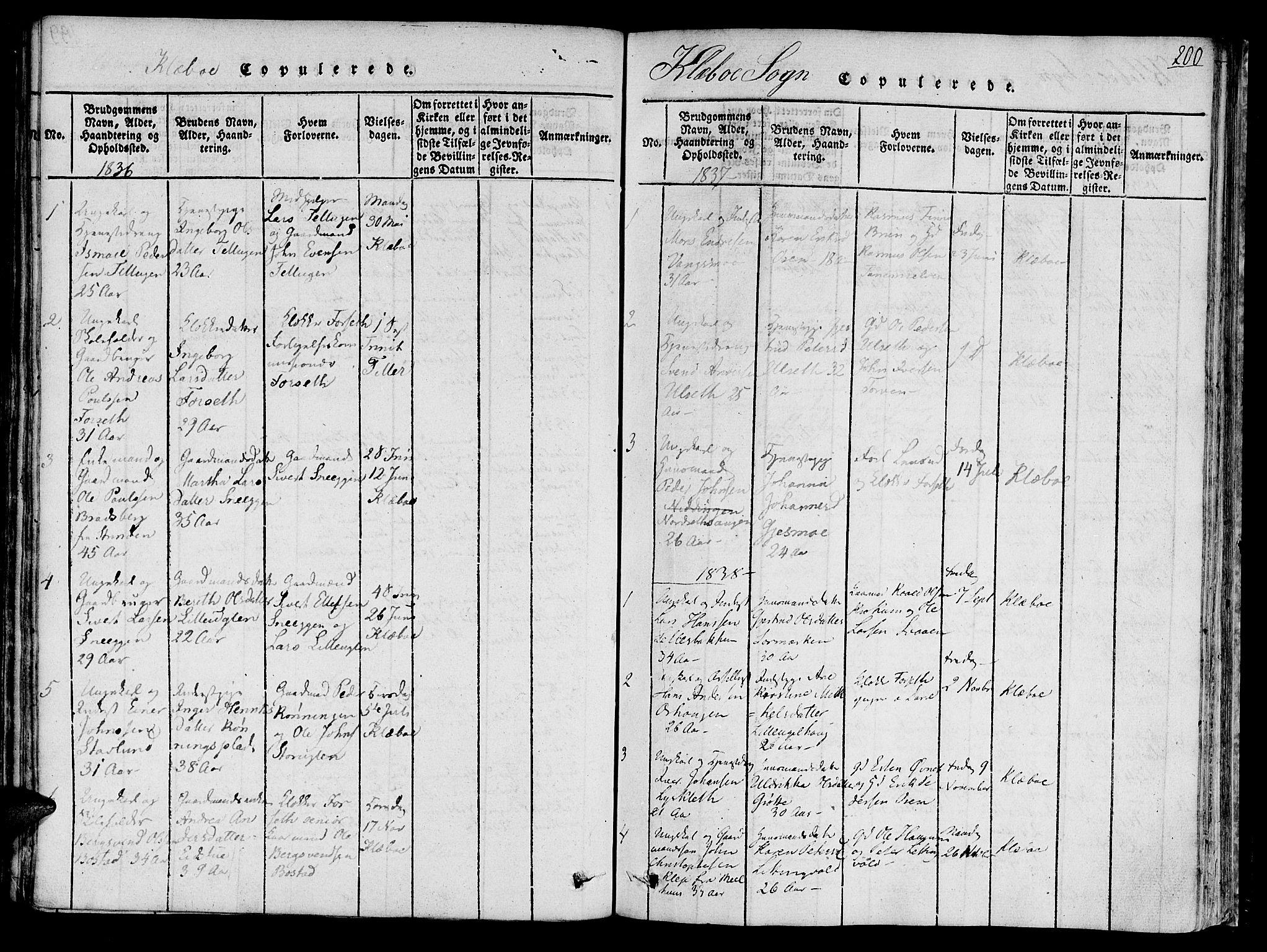 SAT, Ministerialprotokoller, klokkerbøker og fødselsregistre - Sør-Trøndelag, 618/L0439: Ministerialbok nr. 618A04 /1, 1816-1843, s. 200