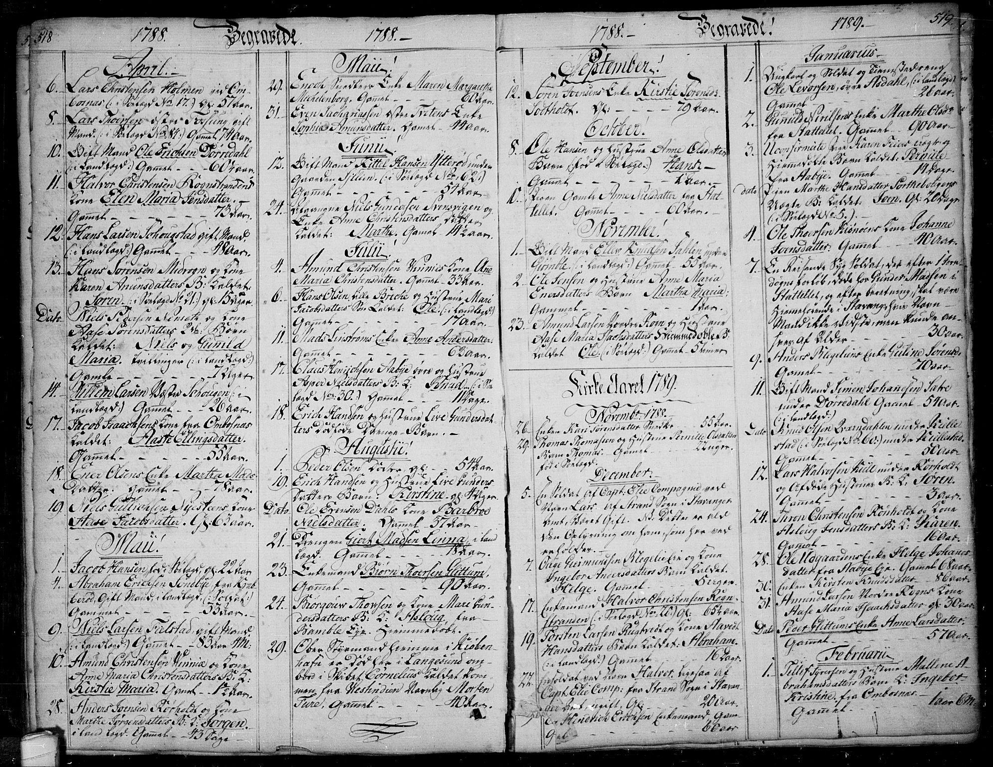 SAKO, Bamble kirkebøker, F/Fa/L0002: Ministerialbok nr. I 2, 1775-1814, s. 518-519