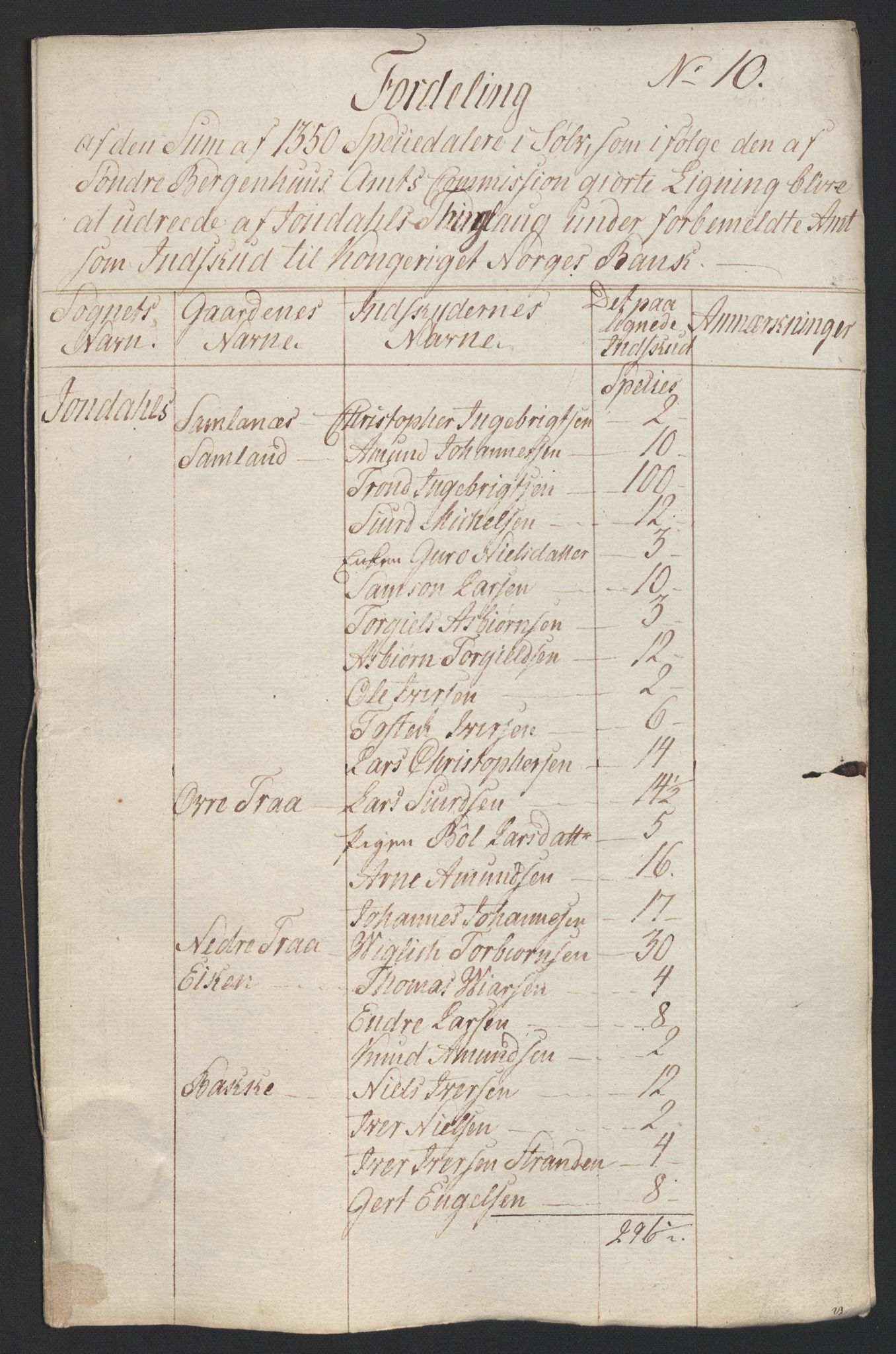 NOBA, Norges Bank/Sølvskatten 1816*, 1816, s. 93