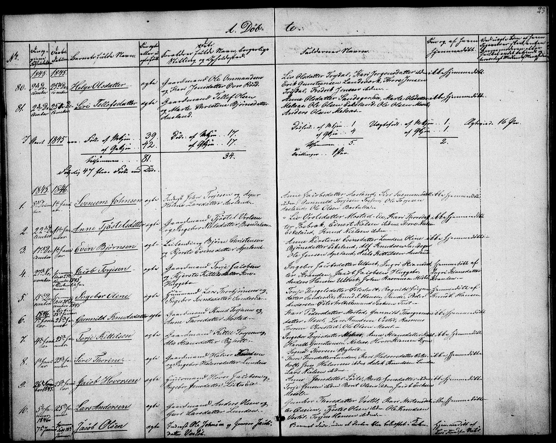 SAK, Gjerstad sokneprestkontor, F/Fa/Faa/L0006: Ministerialbok nr. A 6, 1841-1857, s. 23