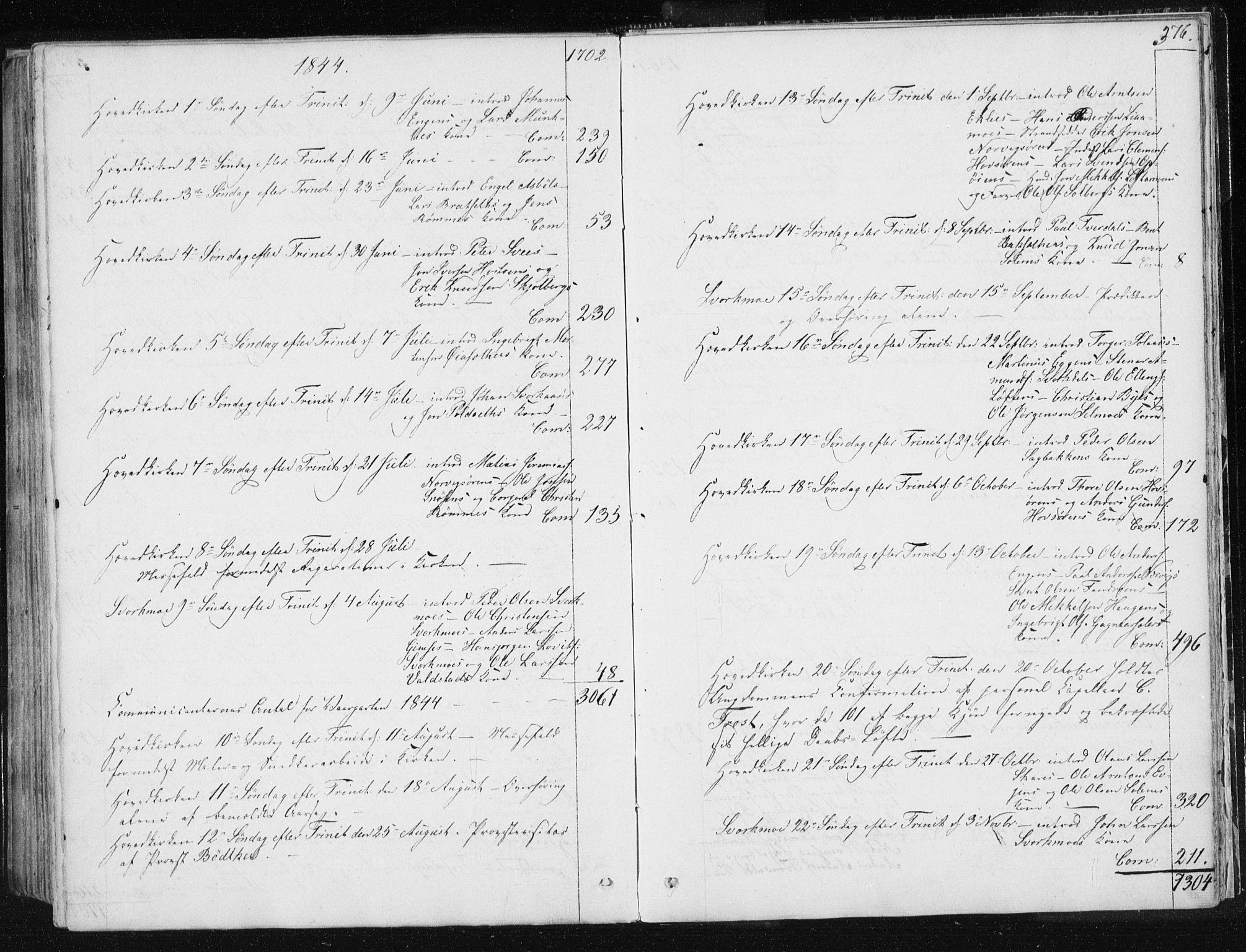 SAT, Ministerialprotokoller, klokkerbøker og fødselsregistre - Sør-Trøndelag, 668/L0805: Ministerialbok nr. 668A05, 1840-1853, s. 376