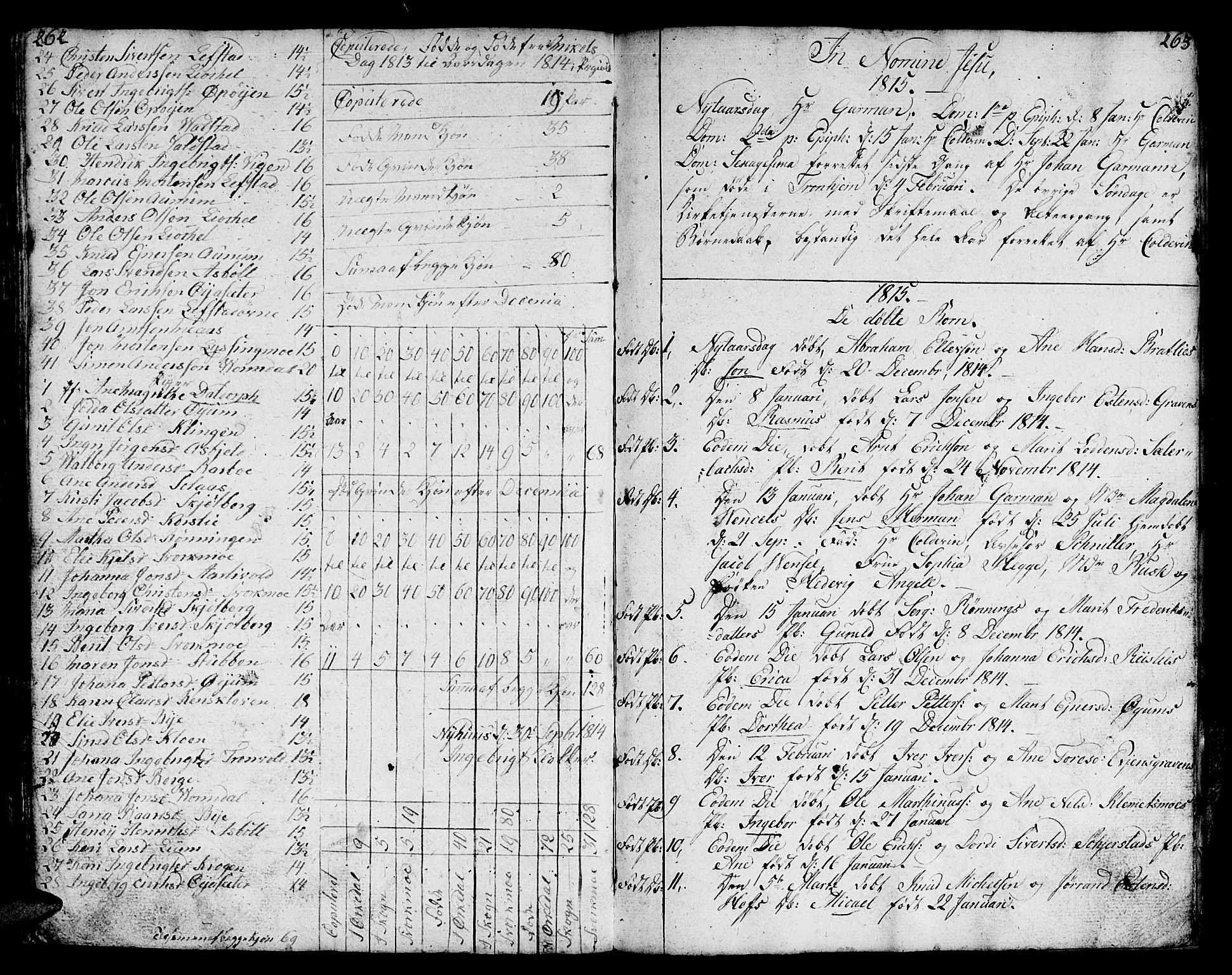SAT, Ministerialprotokoller, klokkerbøker og fødselsregistre - Sør-Trøndelag, 668/L0815: Klokkerbok nr. 668C04, 1791-1815, s. 262-263