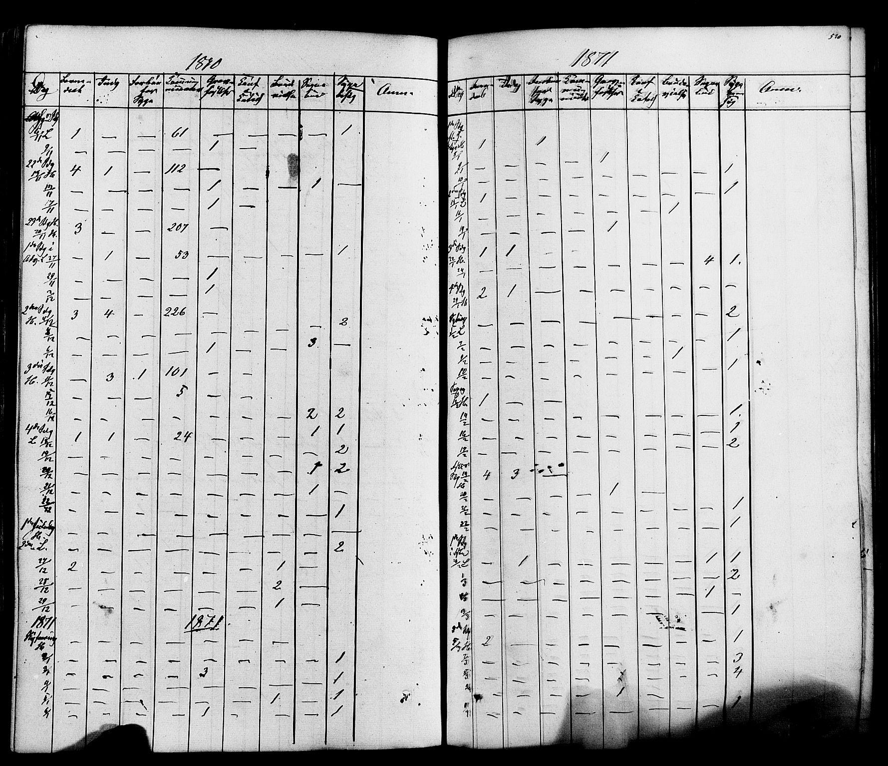 SAKO, Heddal kirkebøker, F/Fa/L0007: Ministerialbok nr. I 7, 1855-1877, s. 520