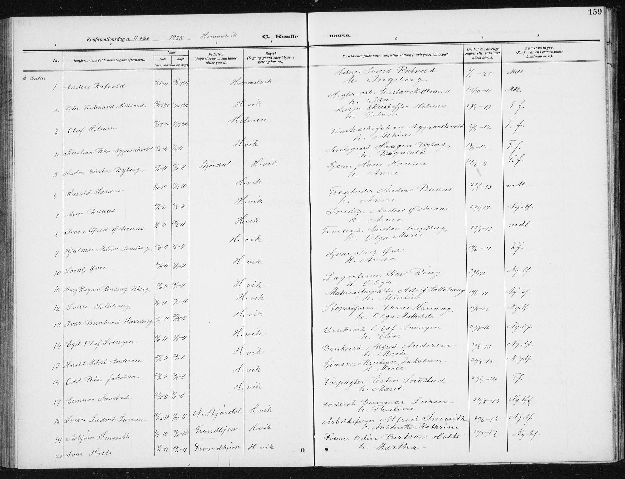 SAT, Ministerialprotokoller, klokkerbøker og fødselsregistre - Sør-Trøndelag, 617/L0431: Klokkerbok nr. 617C02, 1910-1936, s. 159