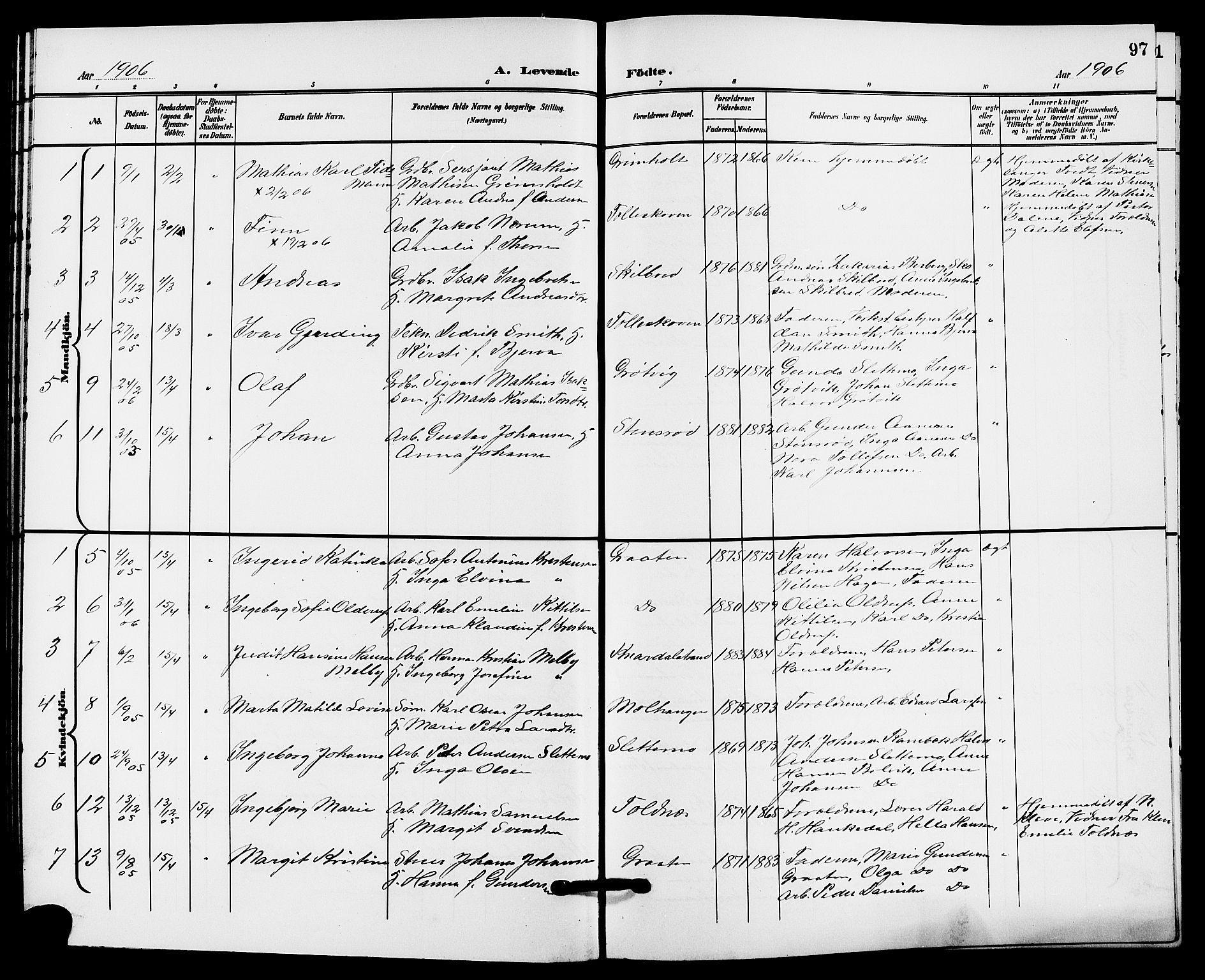 SAKO, Solum kirkebøker, G/Ga/L0008: Klokkerbok nr. I 8, 1898-1909, s. 97