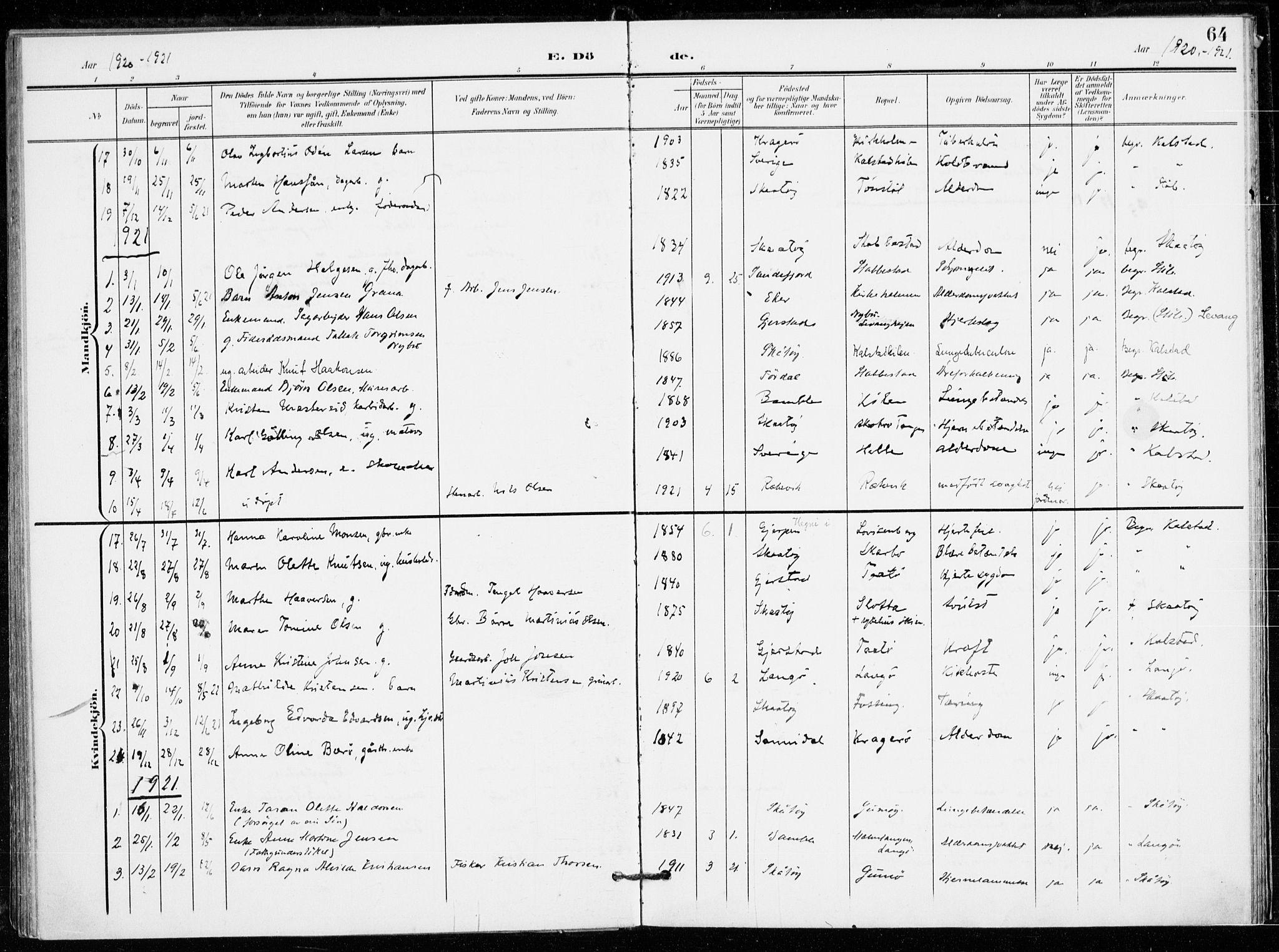 SAKO, Skåtøy kirkebøker, F/Fa/L0005: Ministerialbok nr. I 5, 1901-1923, s. 64