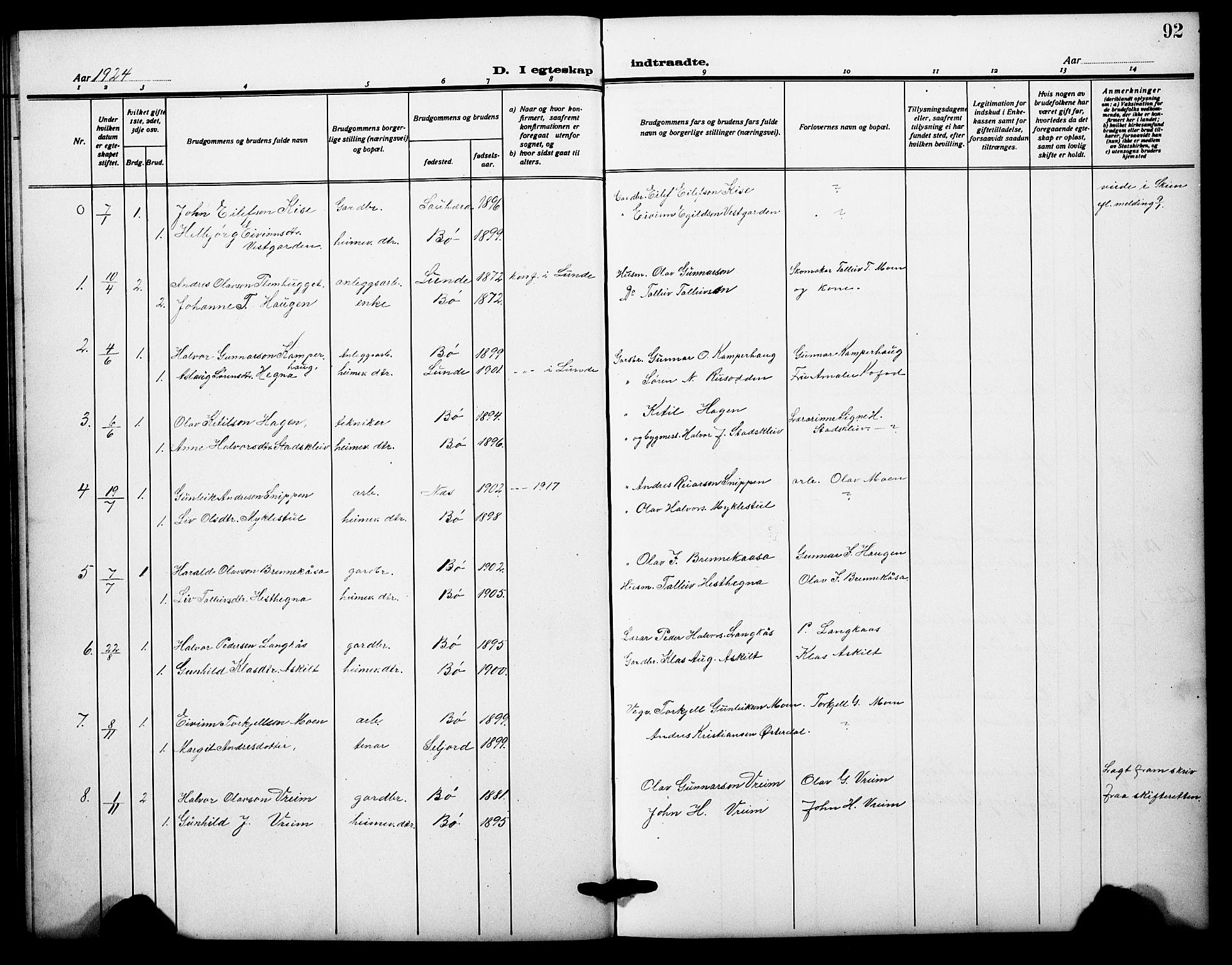 SAKO, Bø kirkebøker, G/Ga/L0008: Klokkerbok nr. 8, 1920-1930, s. 92