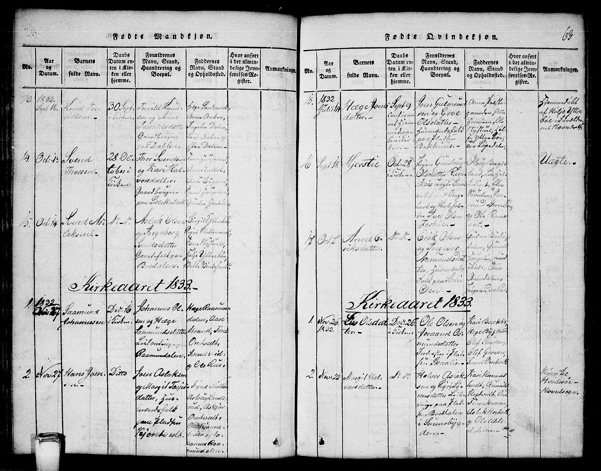 SAKO, Kviteseid kirkebøker, G/Gb/L0001: Klokkerbok nr. II 1, 1815-1842, s. 63