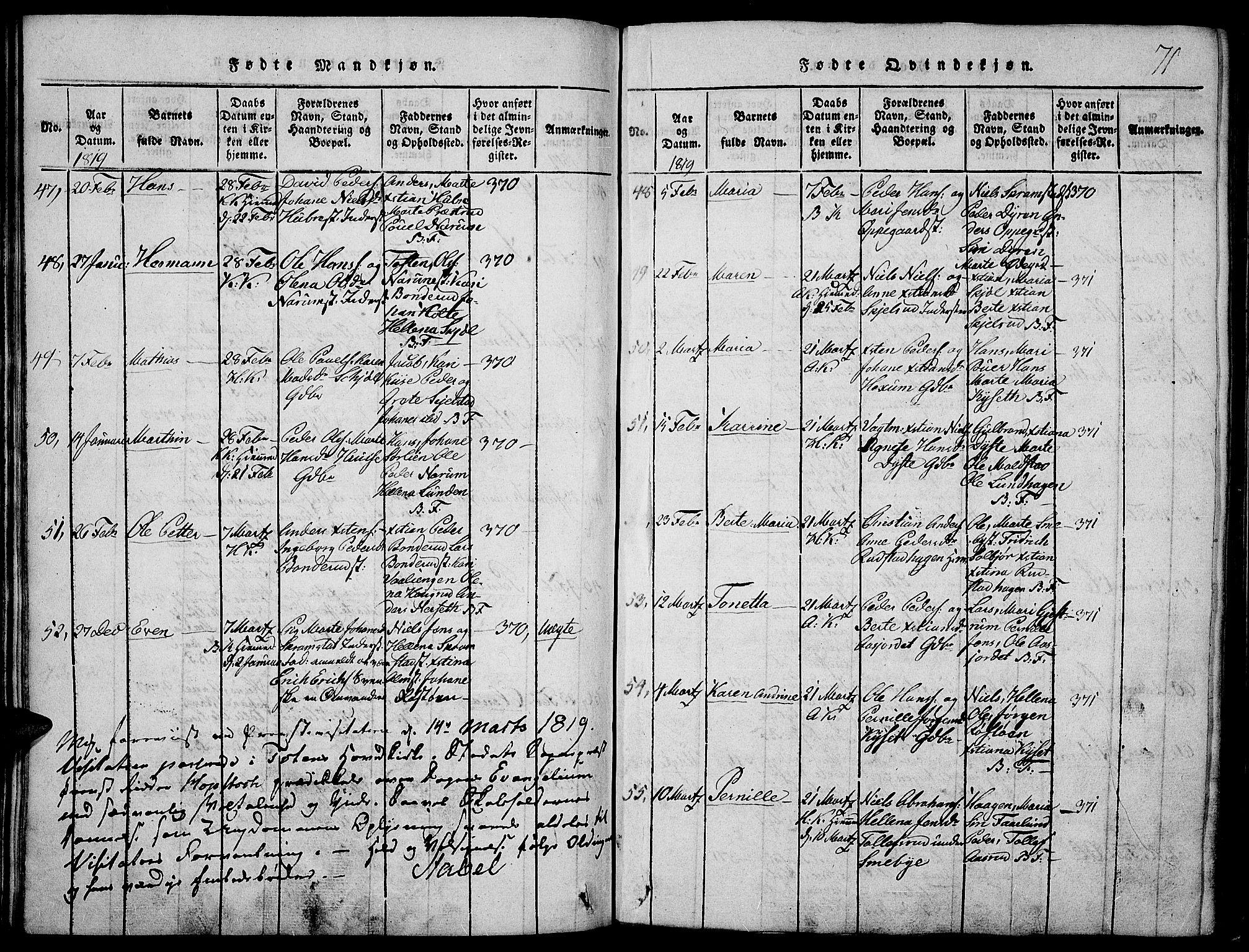 SAH, Toten prestekontor, Ministerialbok nr. 9, 1814-1820, s. 71