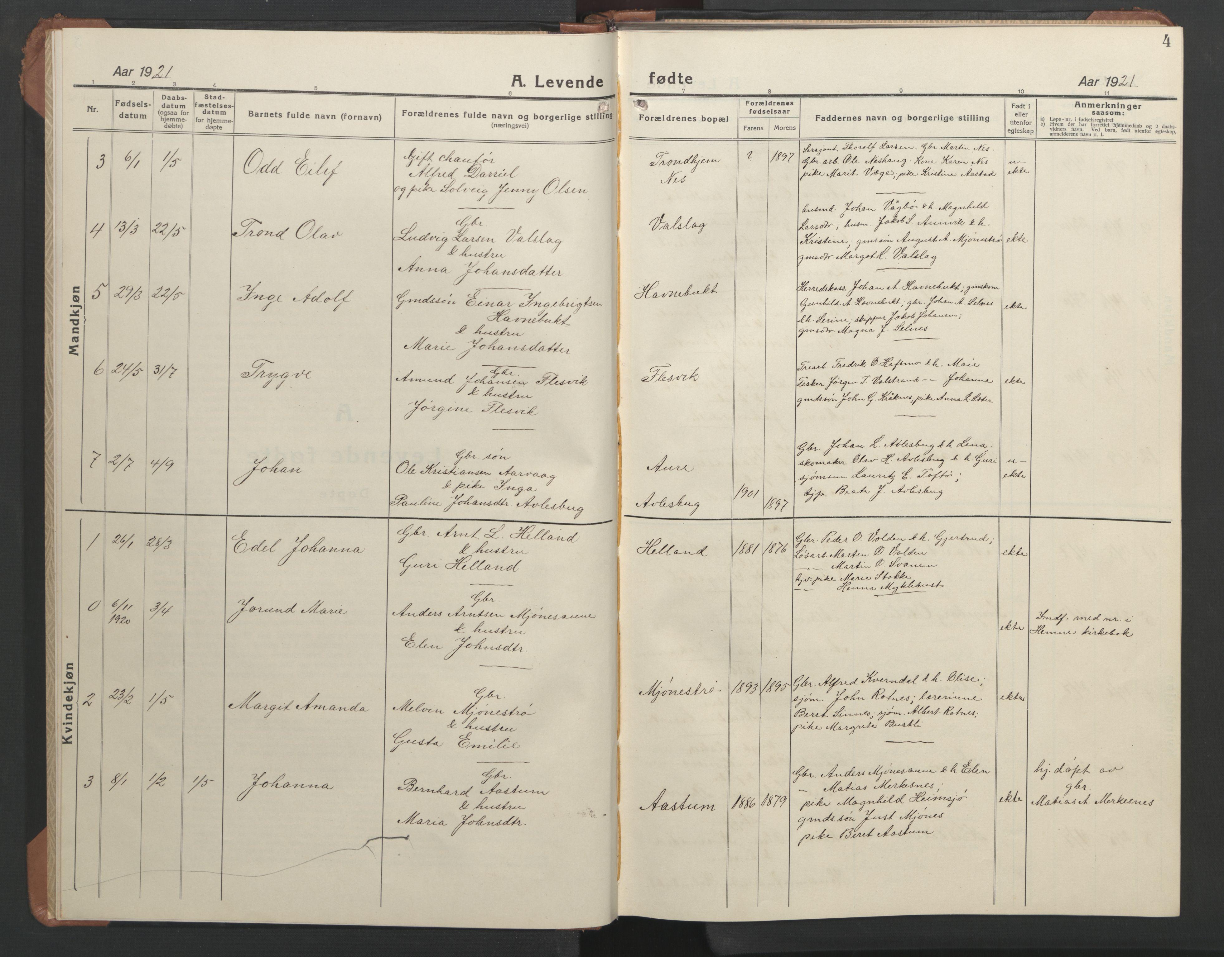 SAT, Ministerialprotokoller, klokkerbøker og fødselsregistre - Sør-Trøndelag, 633/L0521: Klokkerbok nr. 633C03, 1921-1941, s. 4