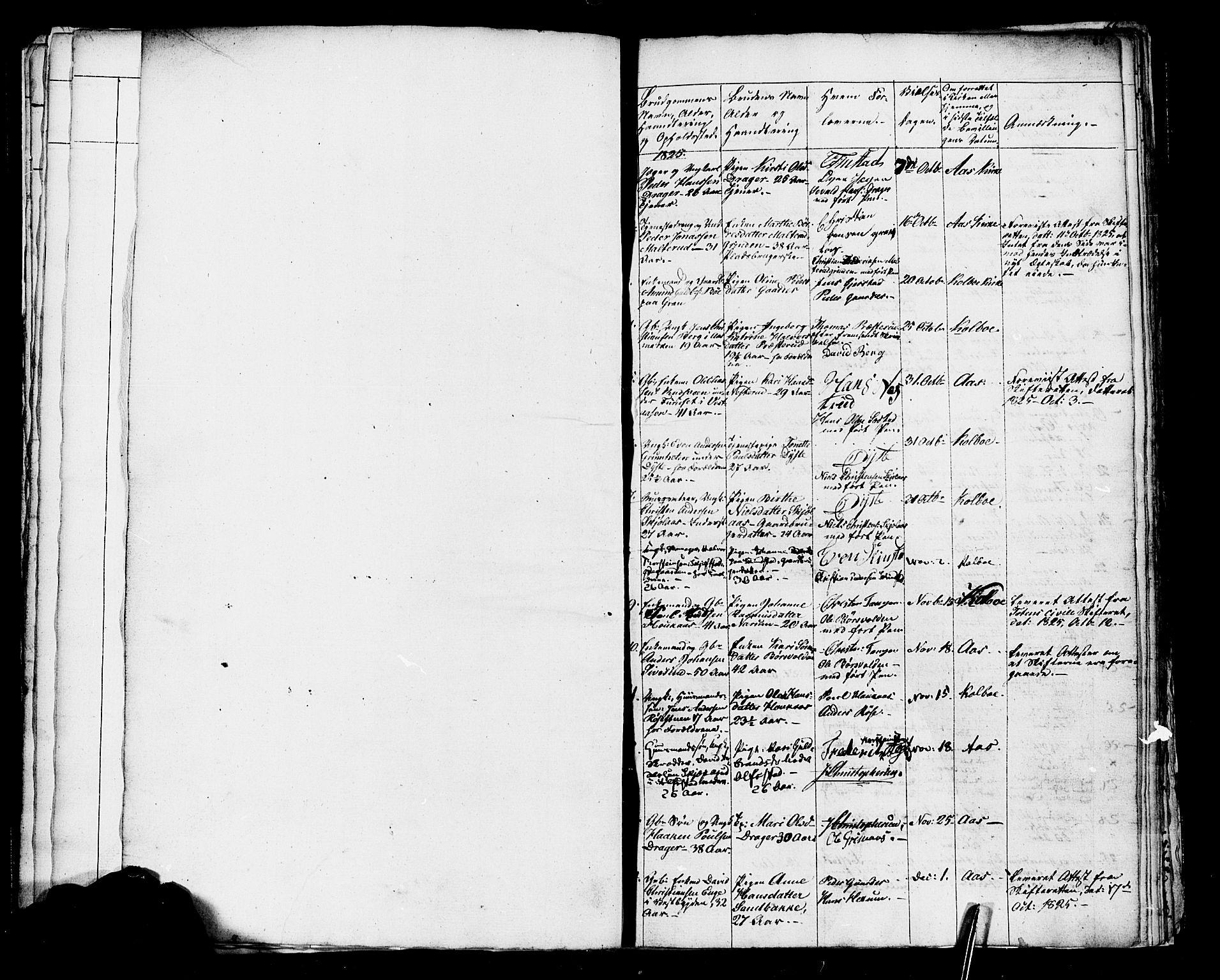 SAH, Vestre Toten prestekontor, Ministerialbok nr. 1, 1825-1826, s. 25