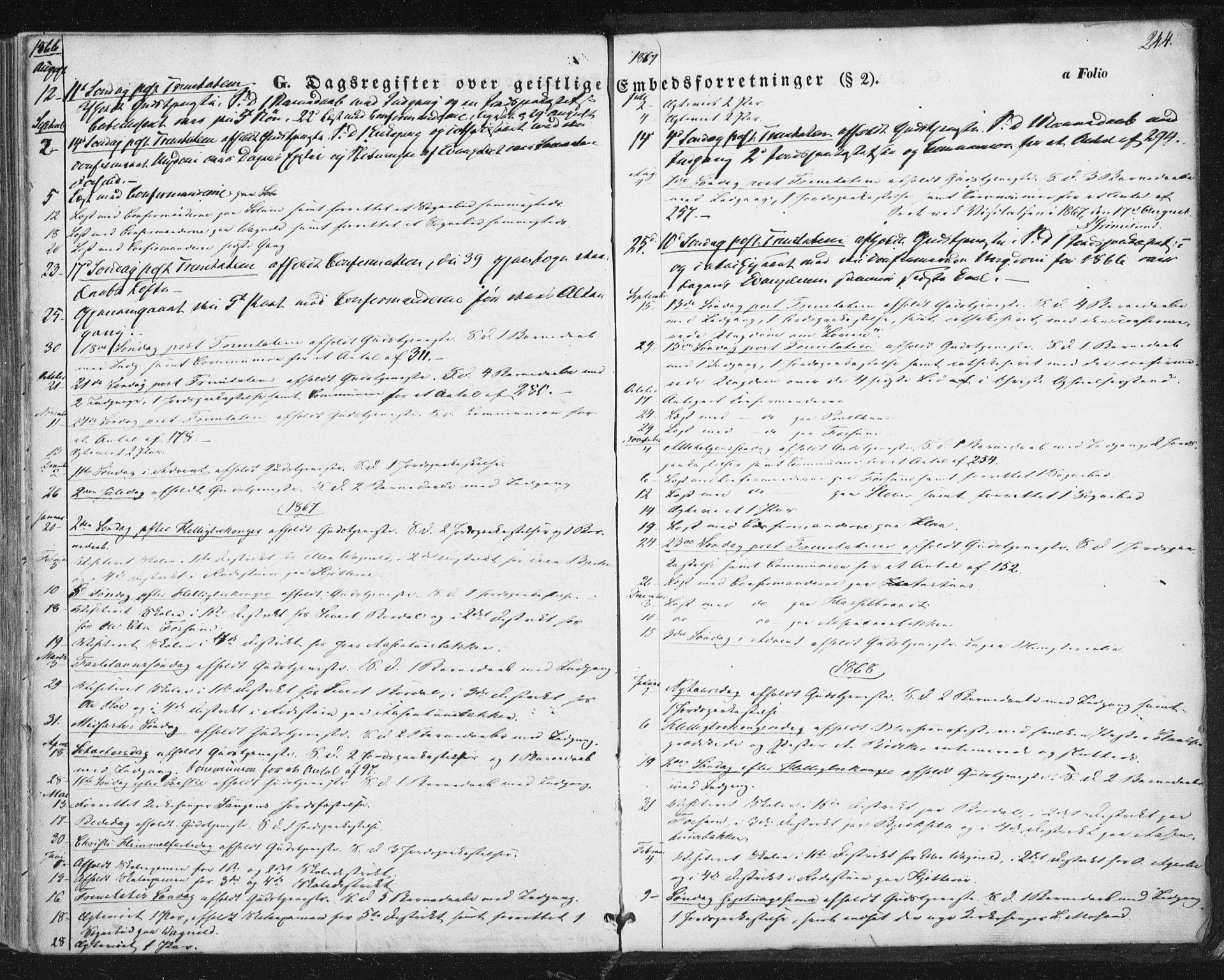 SAT, Ministerialprotokoller, klokkerbøker og fødselsregistre - Sør-Trøndelag, 689/L1038: Ministerialbok nr. 689A03, 1848-1872, s. 244