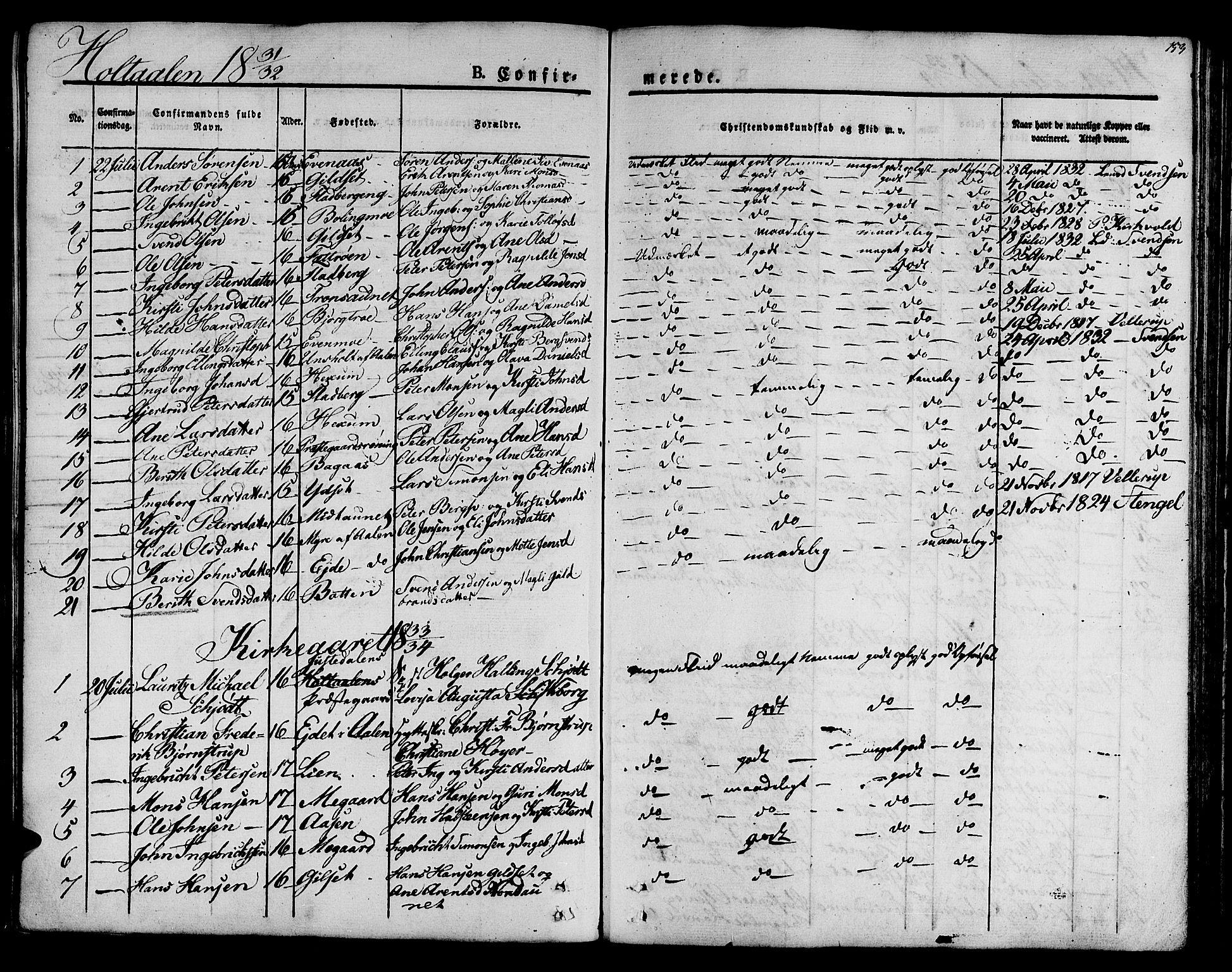 SAT, Ministerialprotokoller, klokkerbøker og fødselsregistre - Sør-Trøndelag, 685/L0957: Ministerialbok nr. 685A04 /1, 1829-1845, s. 153