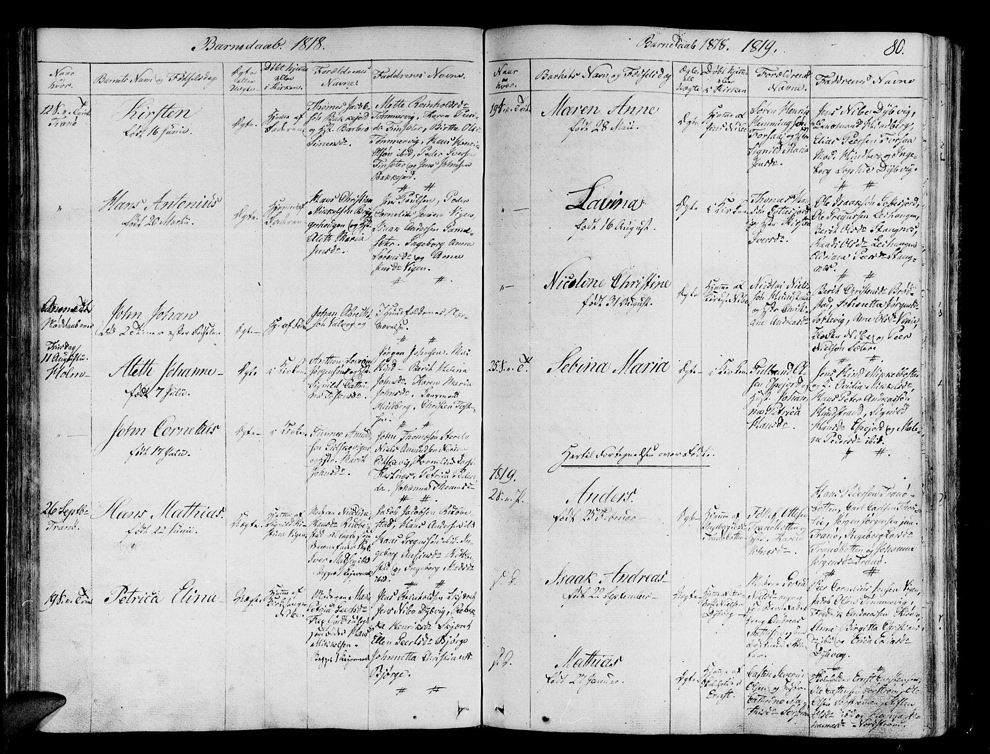 SATØ, Tranøy sokneprestkontor, I/Ia/Iaa/L0003kirke: Ministerialbok nr. 3, 1807-1820, s. 80