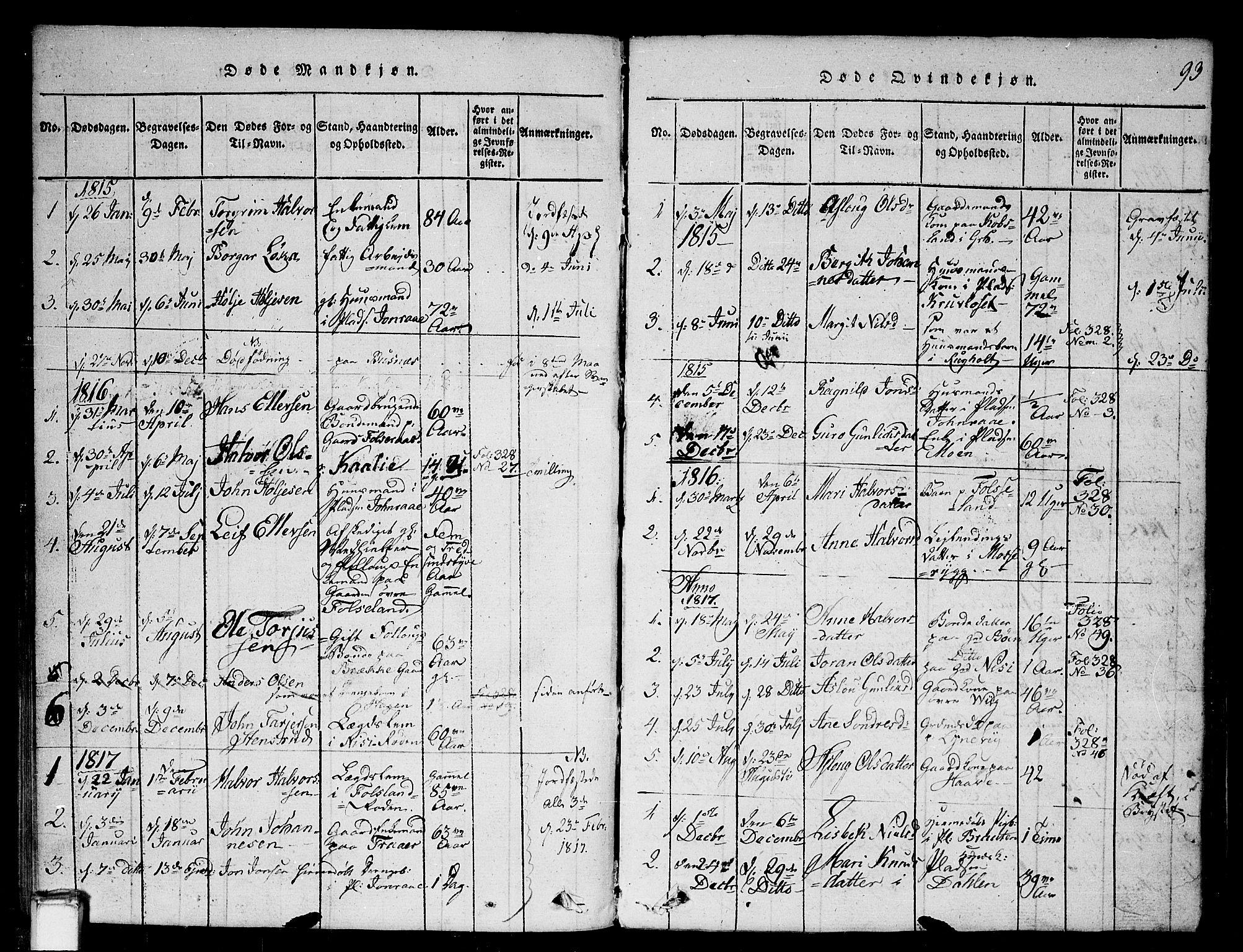 SAKO, Gransherad kirkebøker, G/Ga/L0001: Klokkerbok nr. I 1, 1815-1842, s. 93