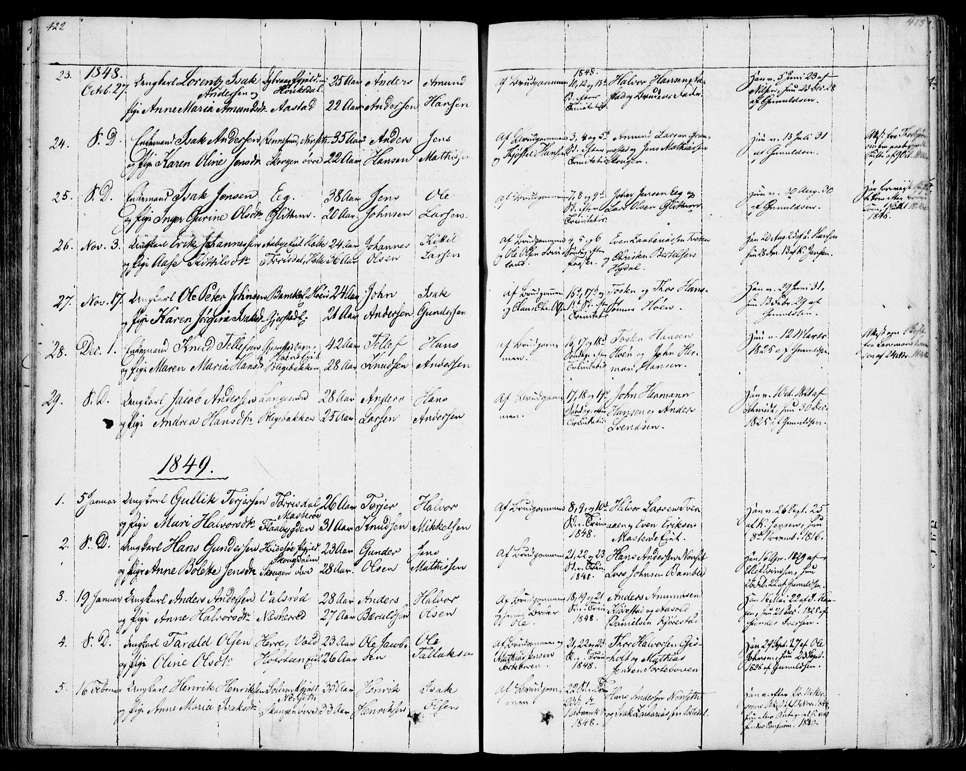 SAKO, Bamble kirkebøker, F/Fa/L0004: Ministerialbok nr. I 4, 1834-1853, s. 422-423