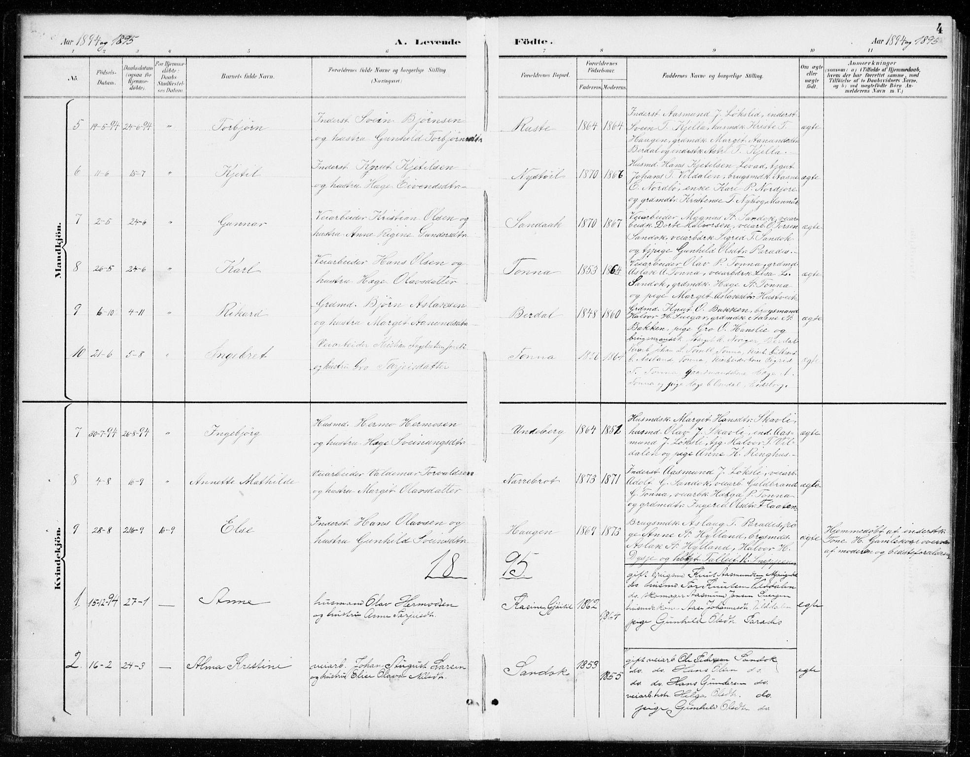 SAKO, Vinje kirkebøker, G/Gb/L0003: Klokkerbok nr. II 3, 1892-1943, s. 4
