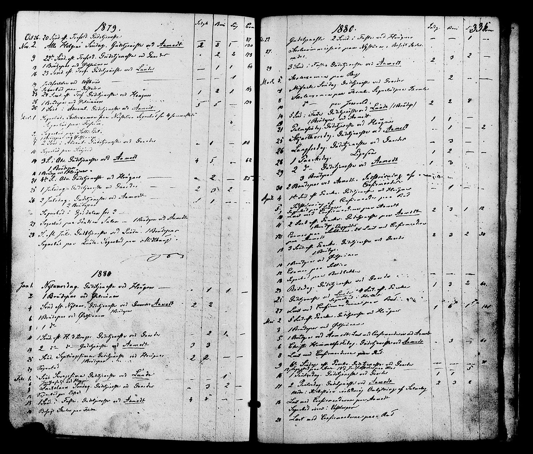 SAH, Nordre Land prestekontor, Ministerialbok nr. 2, 1872-1881, s. 335