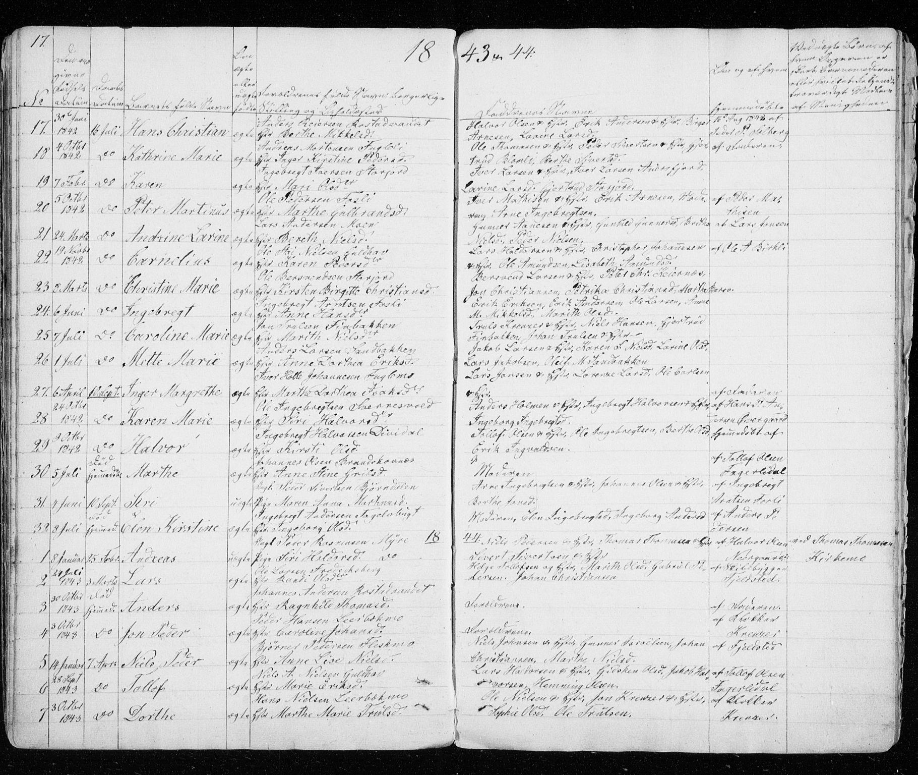 SATØ, Målselv sokneprestembete, G/Ga/Gaa/L0001kirke: Ministerialbok nr. 1, 1834-1853, s. 17
