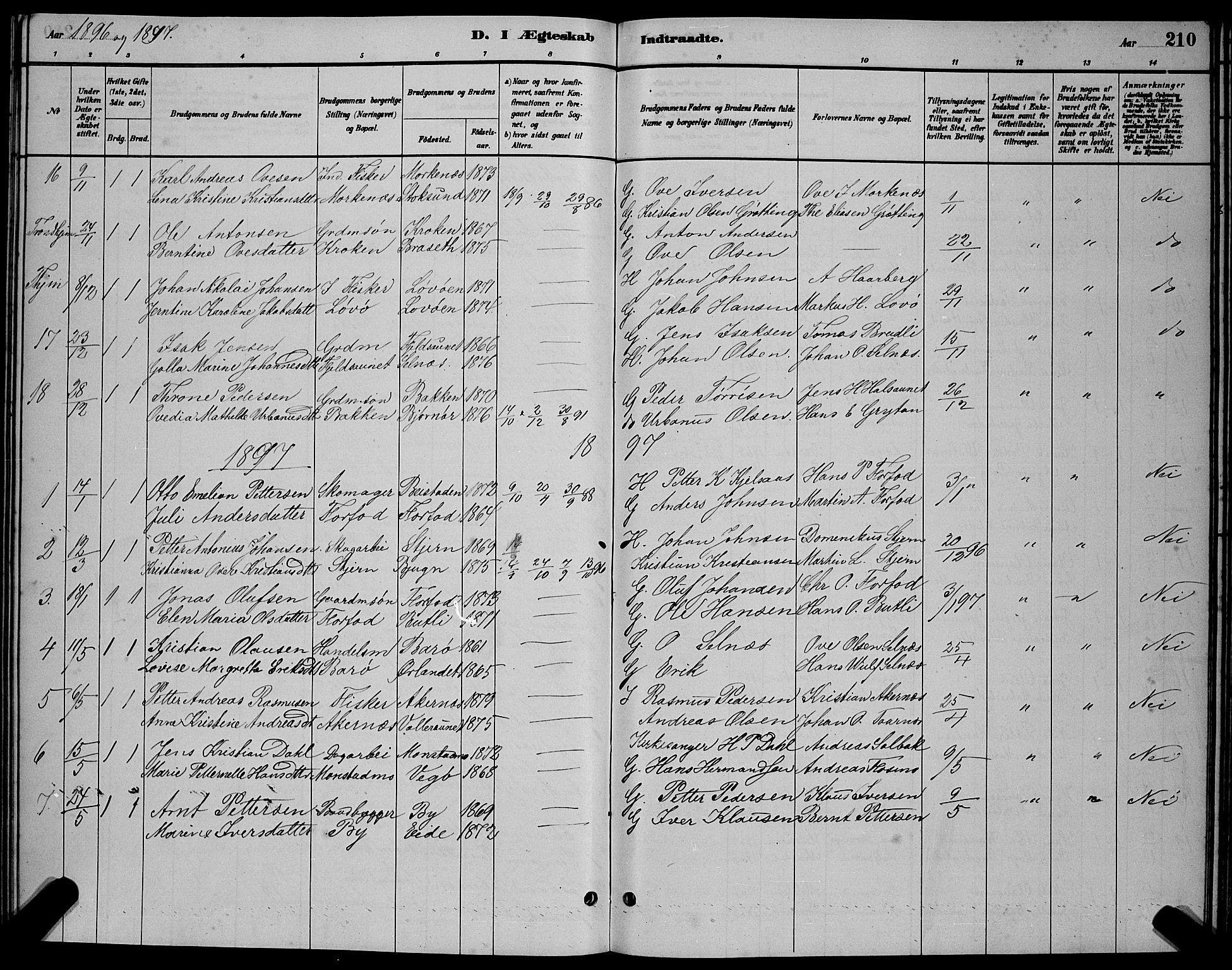 SAT, Ministerialprotokoller, klokkerbøker og fødselsregistre - Sør-Trøndelag, 655/L0687: Klokkerbok nr. 655C03, 1880-1898, s. 210