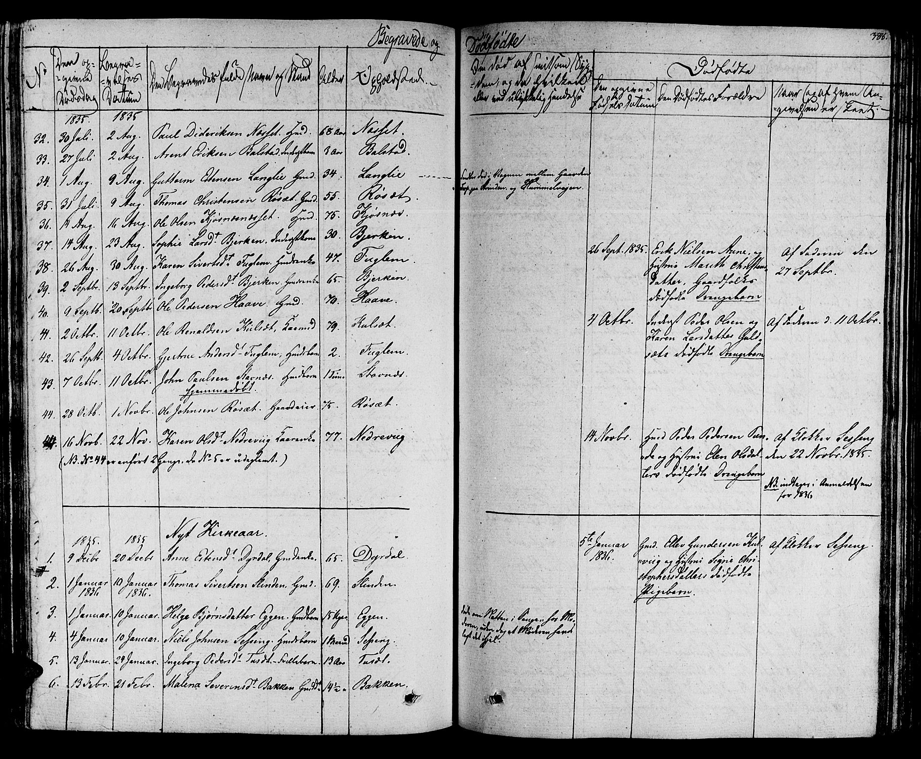 SAT, Ministerialprotokoller, klokkerbøker og fødselsregistre - Sør-Trøndelag, 695/L1143: Ministerialbok nr. 695A05 /1, 1824-1842, s. 388