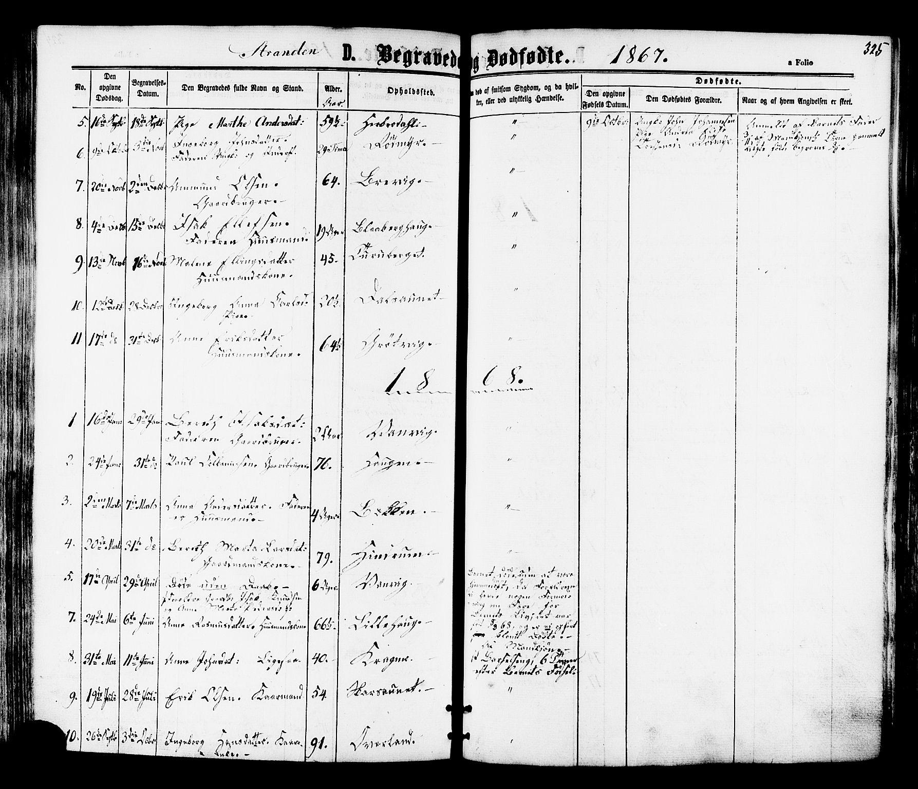 SAT, Ministerialprotokoller, klokkerbøker og fødselsregistre - Nord-Trøndelag, 701/L0009: Ministerialbok nr. 701A09 /2, 1864-1882, s. 325