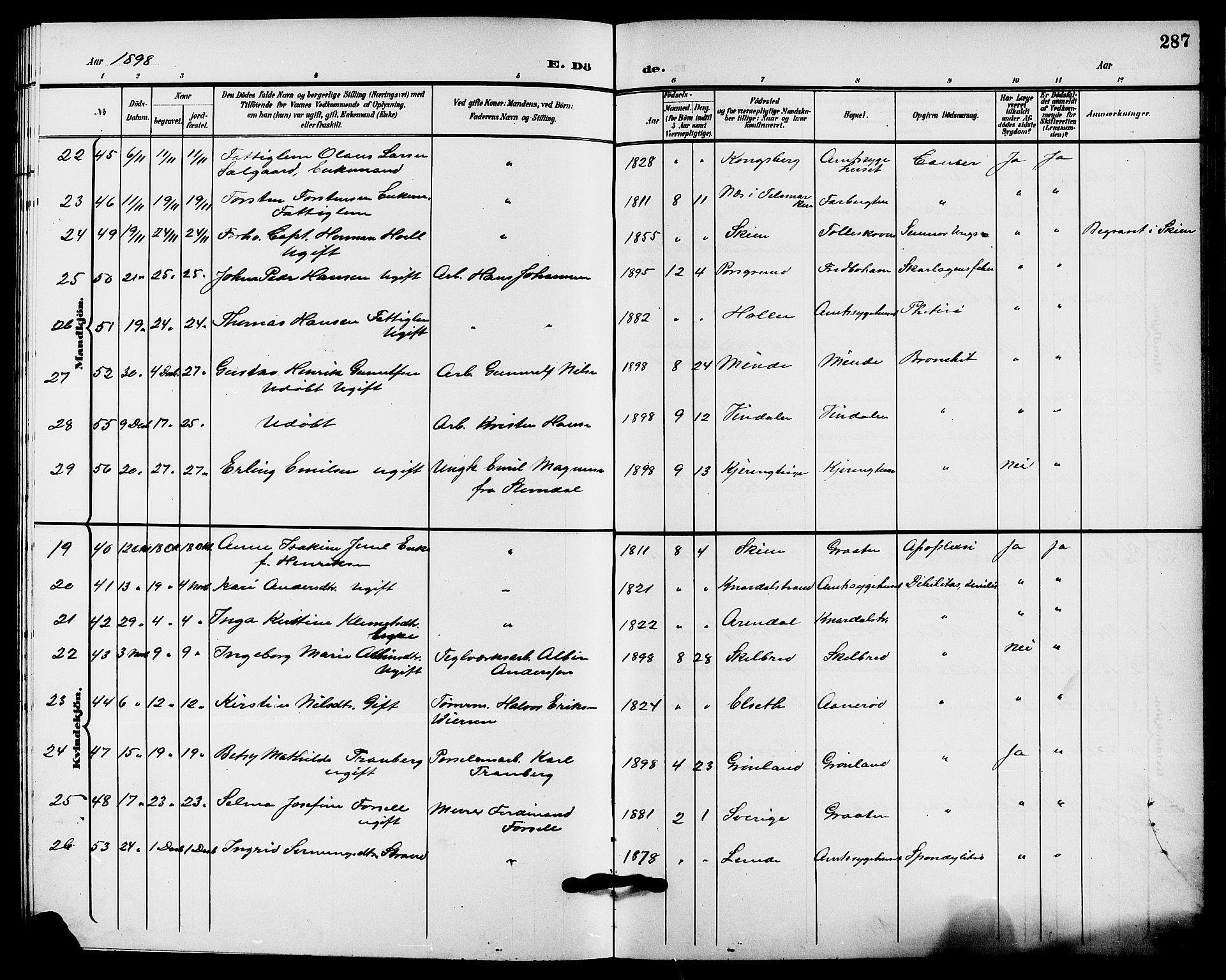 SAKO, Solum kirkebøker, G/Ga/L0008: Klokkerbok nr. I 8, 1898-1909, s. 287