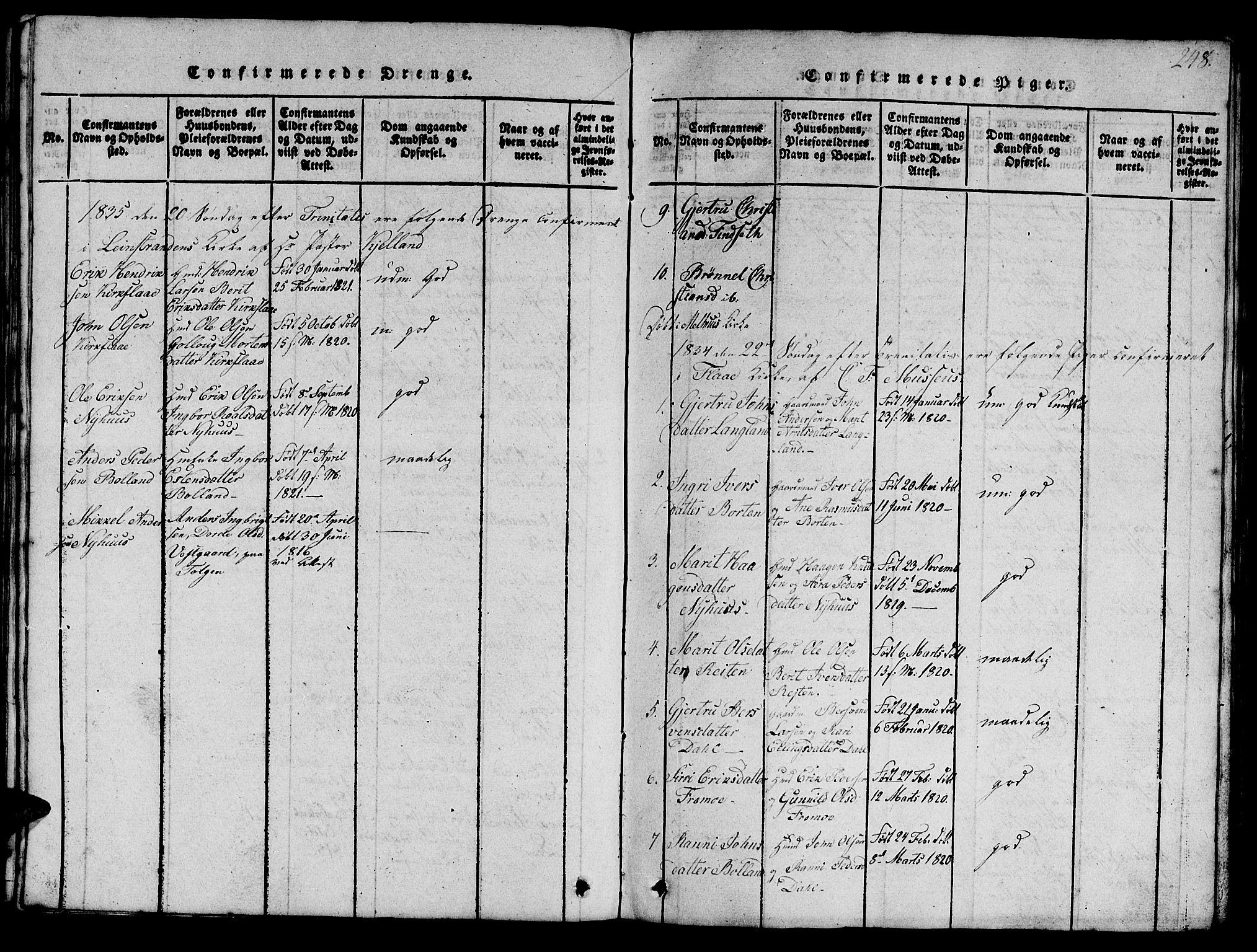 SAT, Ministerialprotokoller, klokkerbøker og fødselsregistre - Sør-Trøndelag, 693/L1121: Klokkerbok nr. 693C02, 1816-1869, s. 248