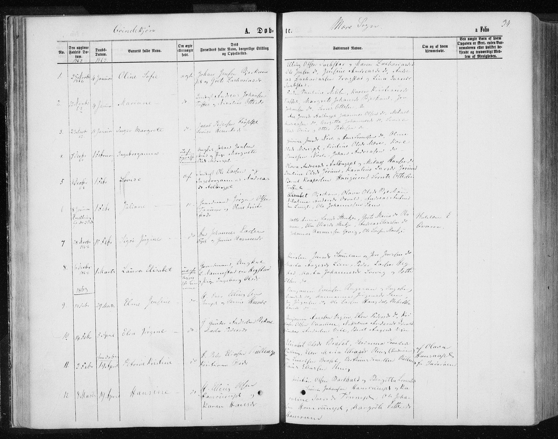 SAT, Ministerialprotokoller, klokkerbøker og fødselsregistre - Nord-Trøndelag, 735/L0345: Ministerialbok nr. 735A08 /1, 1863-1872, s. 34