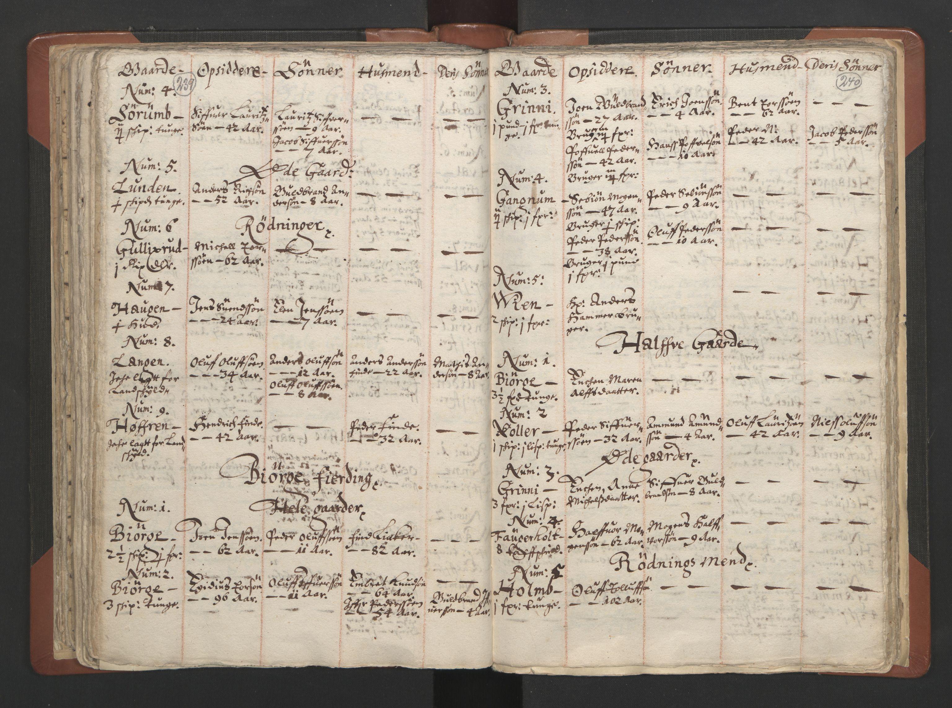 RA, Sogneprestenes manntall 1664-1666, nr. 7: Hadeland prosti, 1664-1666, s. 239-240