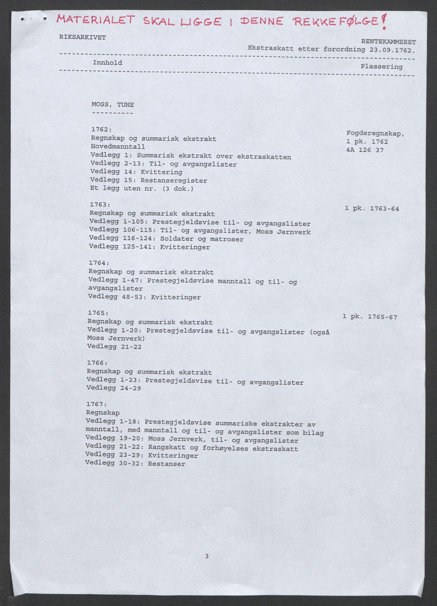 RA, Rentekammeret inntil 1814, Reviderte regnskaper, Fogderegnskap, R04/L0260: Ekstraskatten Moss, Onsøy, Tune, Veme og Åbygge, 1762, s. 3