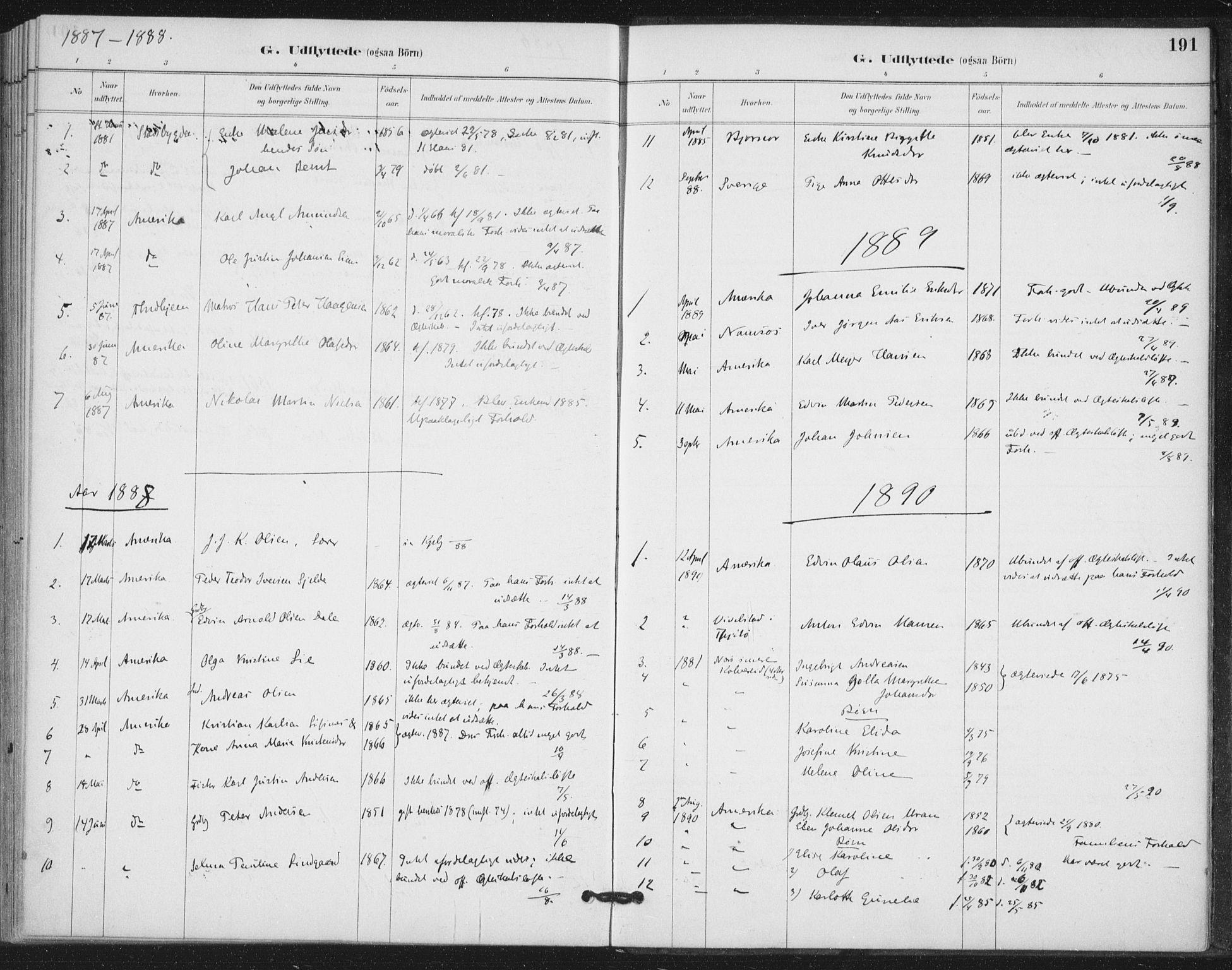 SAT, Ministerialprotokoller, klokkerbøker og fødselsregistre - Nord-Trøndelag, 772/L0603: Ministerialbok nr. 772A01, 1885-1912, s. 191