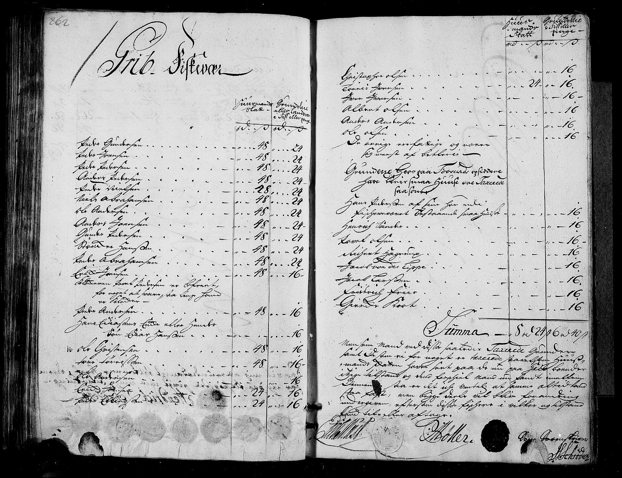 RA, Rentekammeret inntil 1814, Realistisk ordnet avdeling, N/Nb/Nbf/L0155: Nordmøre matrikkelprotokoll, 1721-1723, s. 262-263