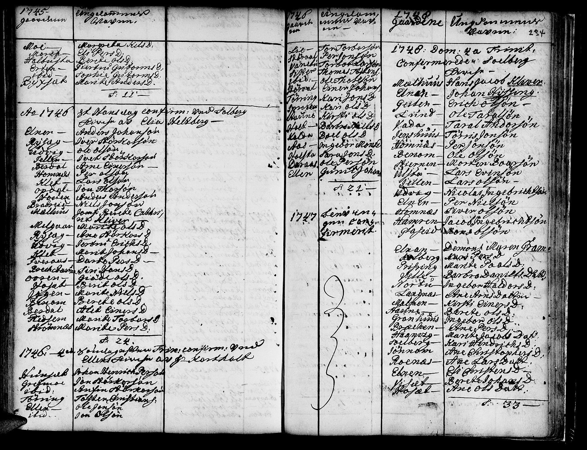 SAT, Ministerialprotokoller, klokkerbøker og fødselsregistre - Nord-Trøndelag, 741/L0385: Ministerialbok nr. 741A01, 1722-1815, s. 234
