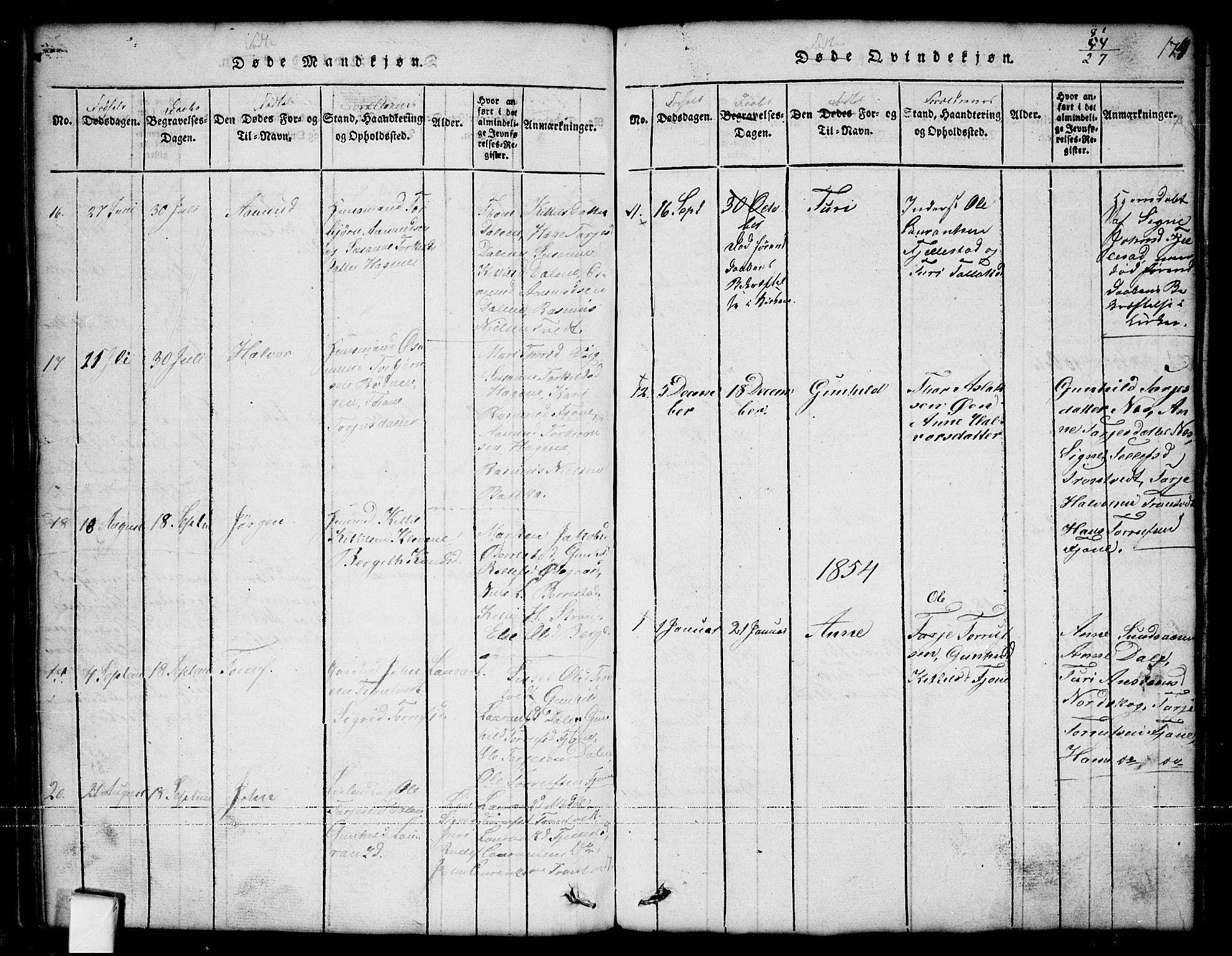 SAKO, Nissedal kirkebøker, G/Ga/L0001: Klokkerbok nr. I 1, 1814-1860, s. 174