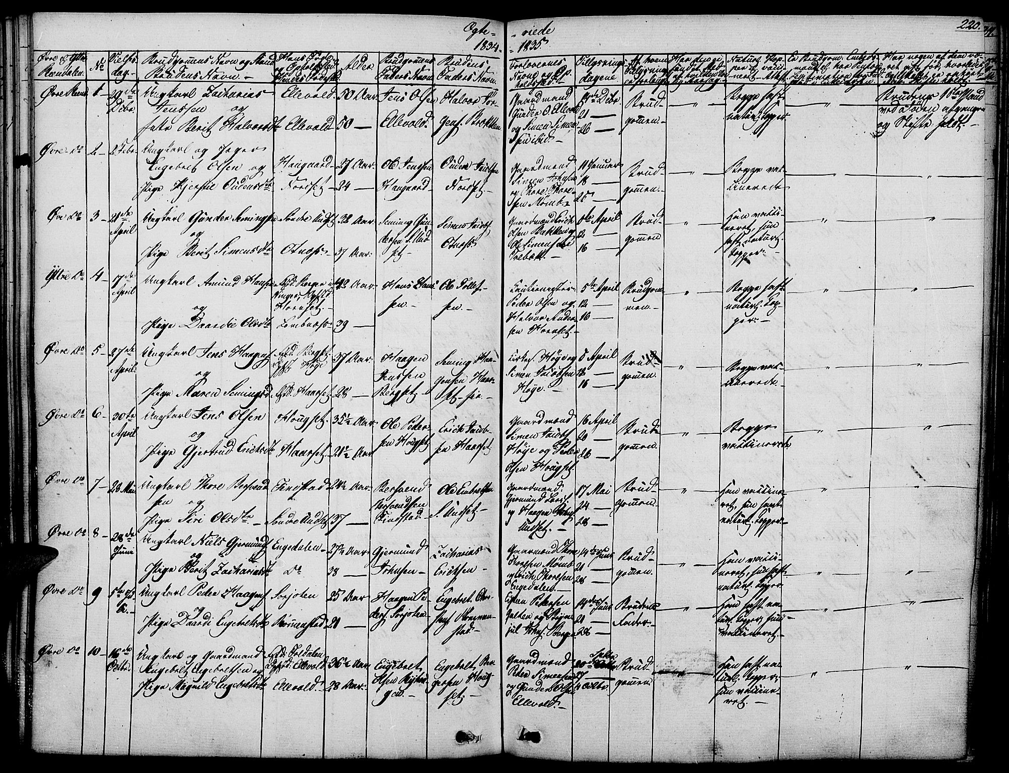 SAH, Rendalen prestekontor, H/Ha/Haa/L0004: Ministerialbok nr. 4, 1829-1852, s. 220