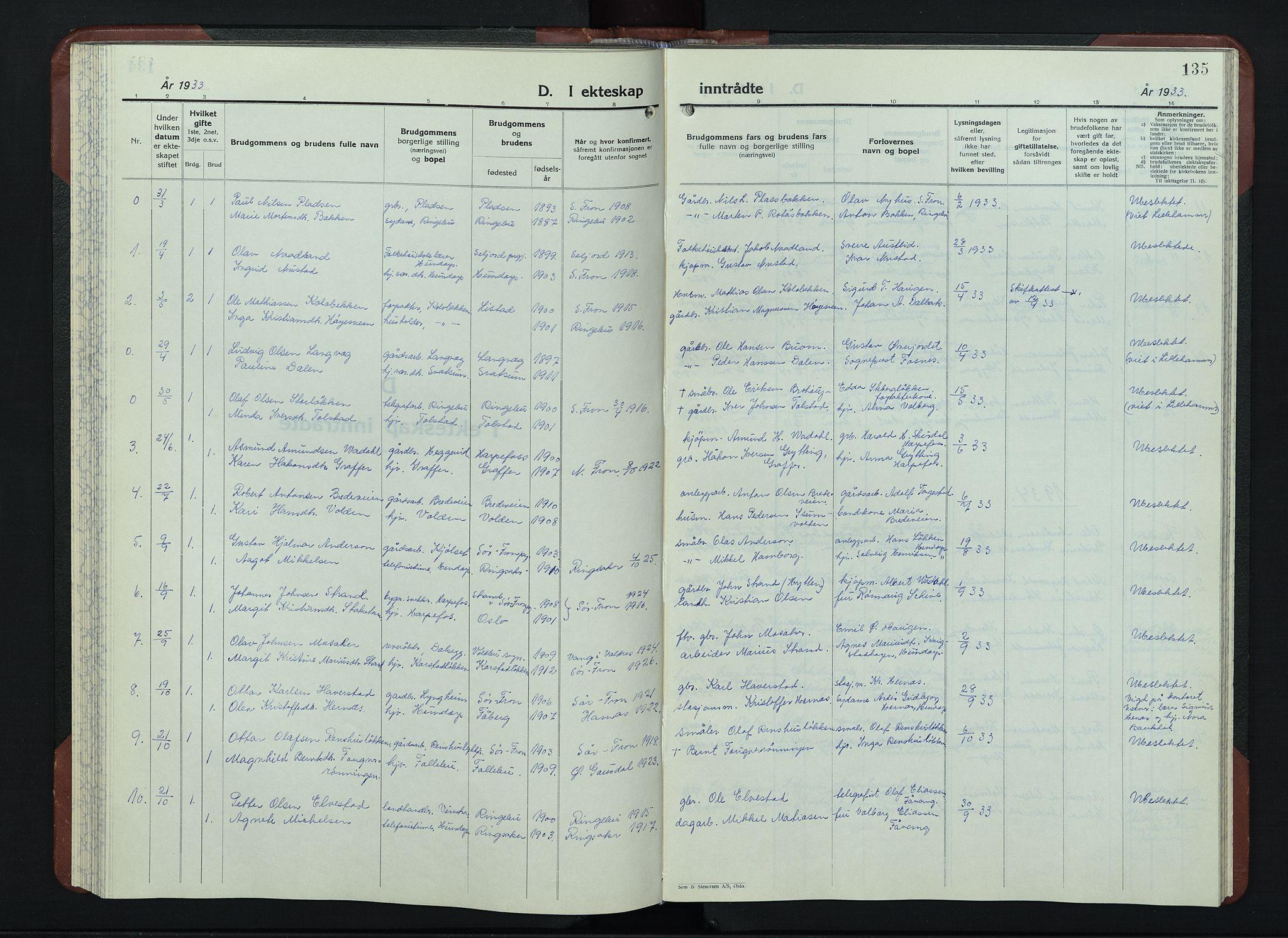 SAH, Sør-Fron prestekontor, H/Ha/Hab/L0006: Klokkerbok nr. 6, 1933-1948, s. 135