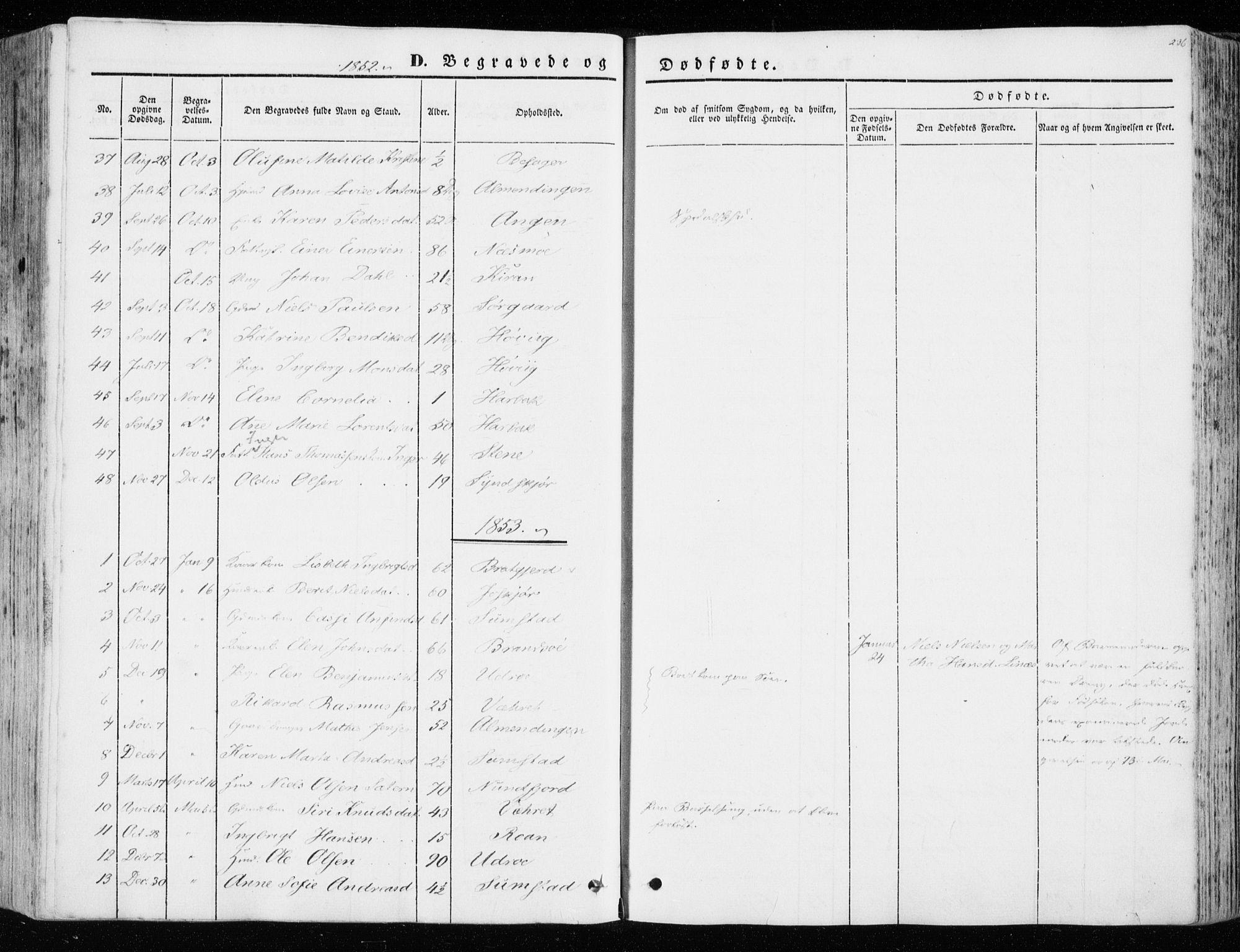 SAT, Ministerialprotokoller, klokkerbøker og fødselsregistre - Sør-Trøndelag, 657/L0704: Ministerialbok nr. 657A05, 1846-1857, s. 236