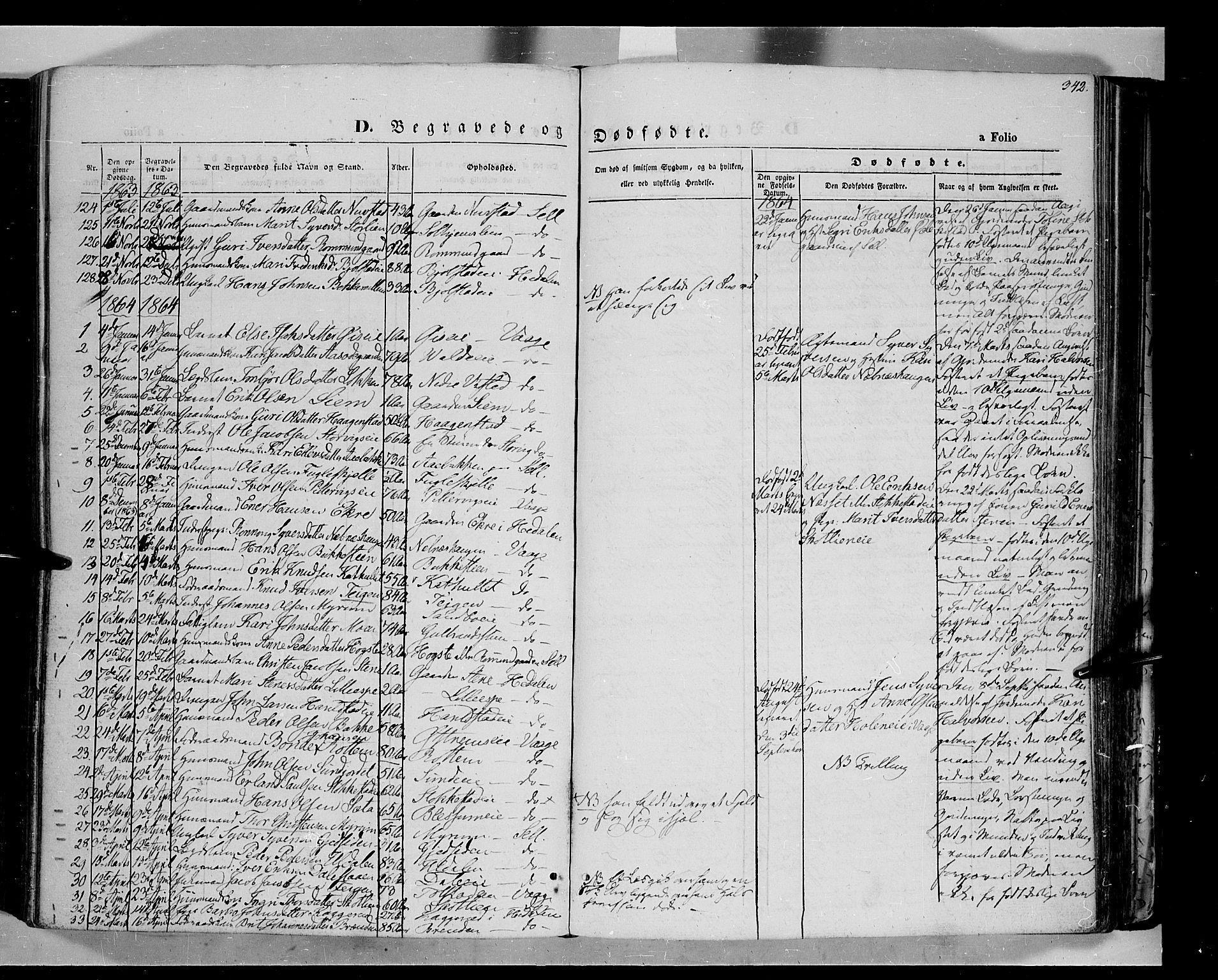 SAH, Vågå prestekontor, Ministerialbok nr. 6 /1, 1856-1872, s. 342