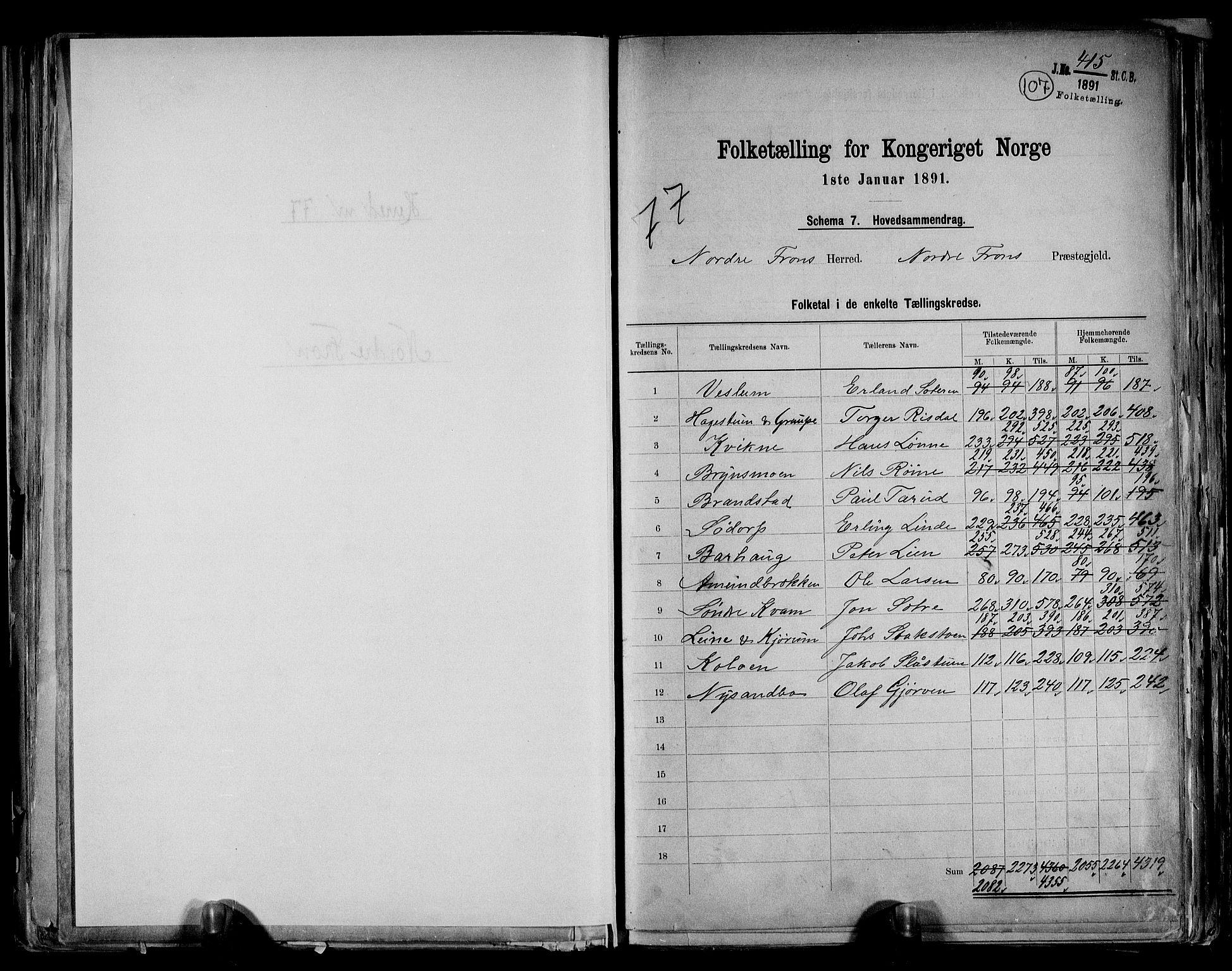 RA, Folketelling 1891 for 0518 Nord-Fron herred, 1891, s. 2