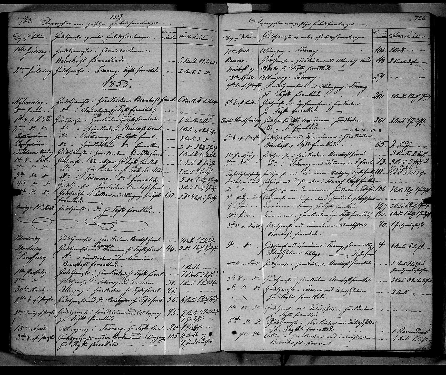 SAH, Ringebu prestekontor, Ministerialbok nr. 6, 1848-1859, s. 725-726
