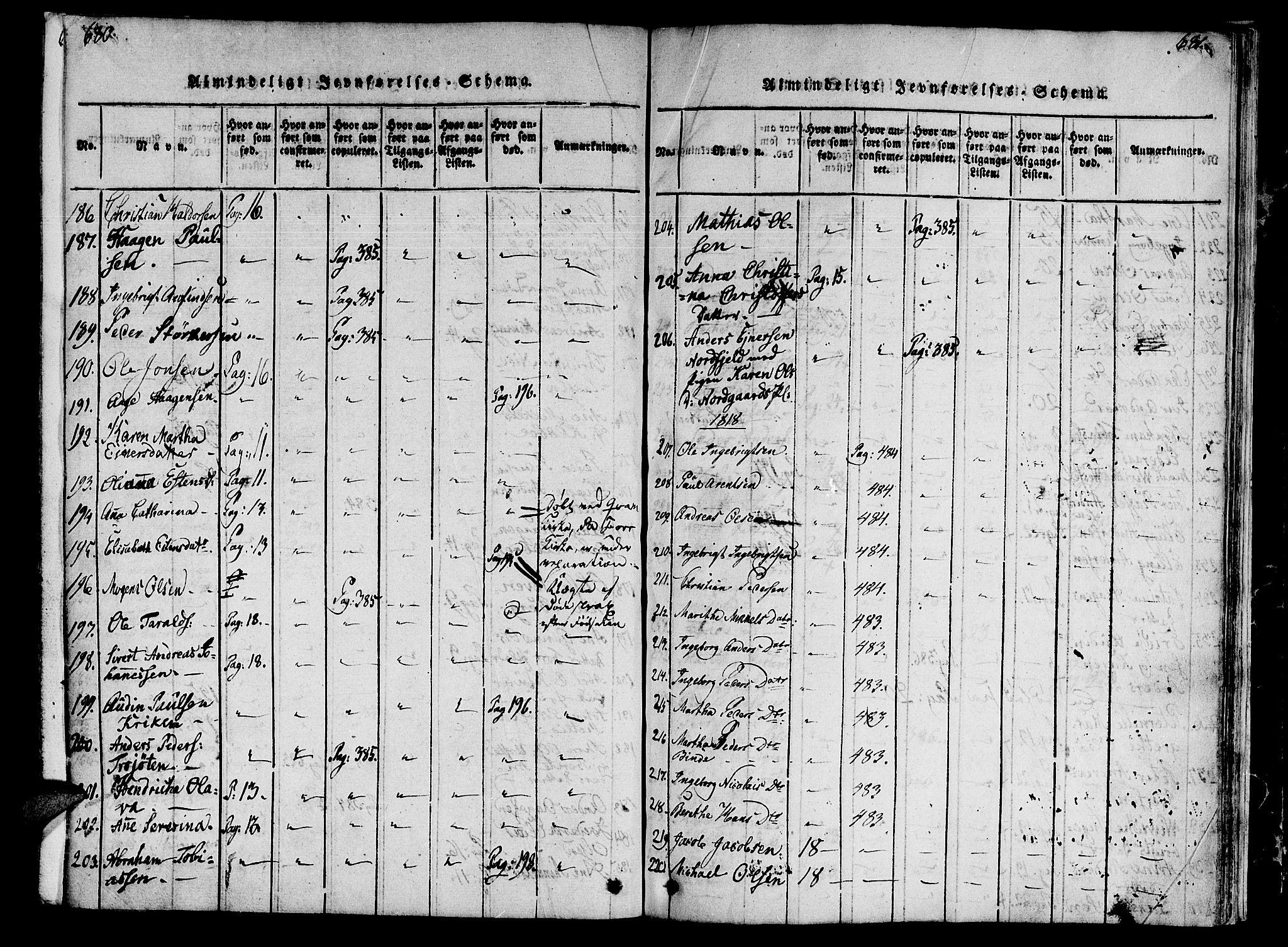 SAT, Ministerialprotokoller, klokkerbøker og fødselsregistre - Nord-Trøndelag, 746/L0441: Ministerialbok nr. 746A03 /1, 1816-1827, s. 680-681