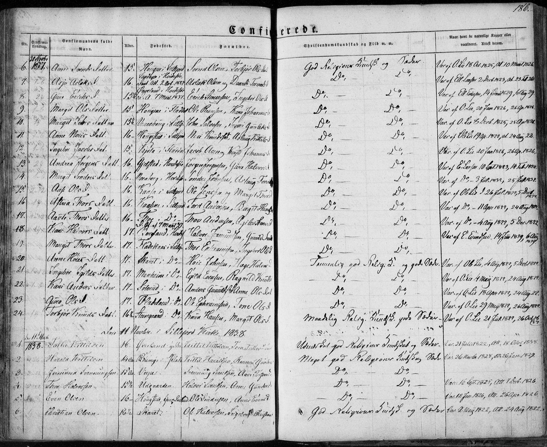 SAKO, Seljord kirkebøker, F/Fa/L0011: Ministerialbok nr. I 11, 1831-1849, s. 186