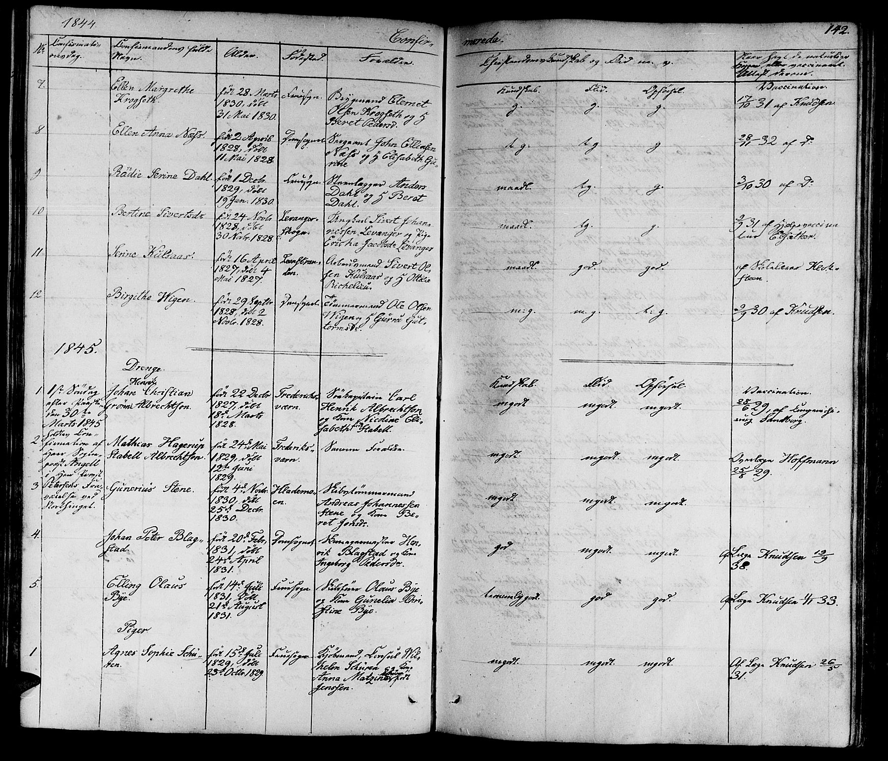 SAT, Ministerialprotokoller, klokkerbøker og fødselsregistre - Sør-Trøndelag, 602/L0136: Klokkerbok nr. 602C04, 1833-1845, s. 142