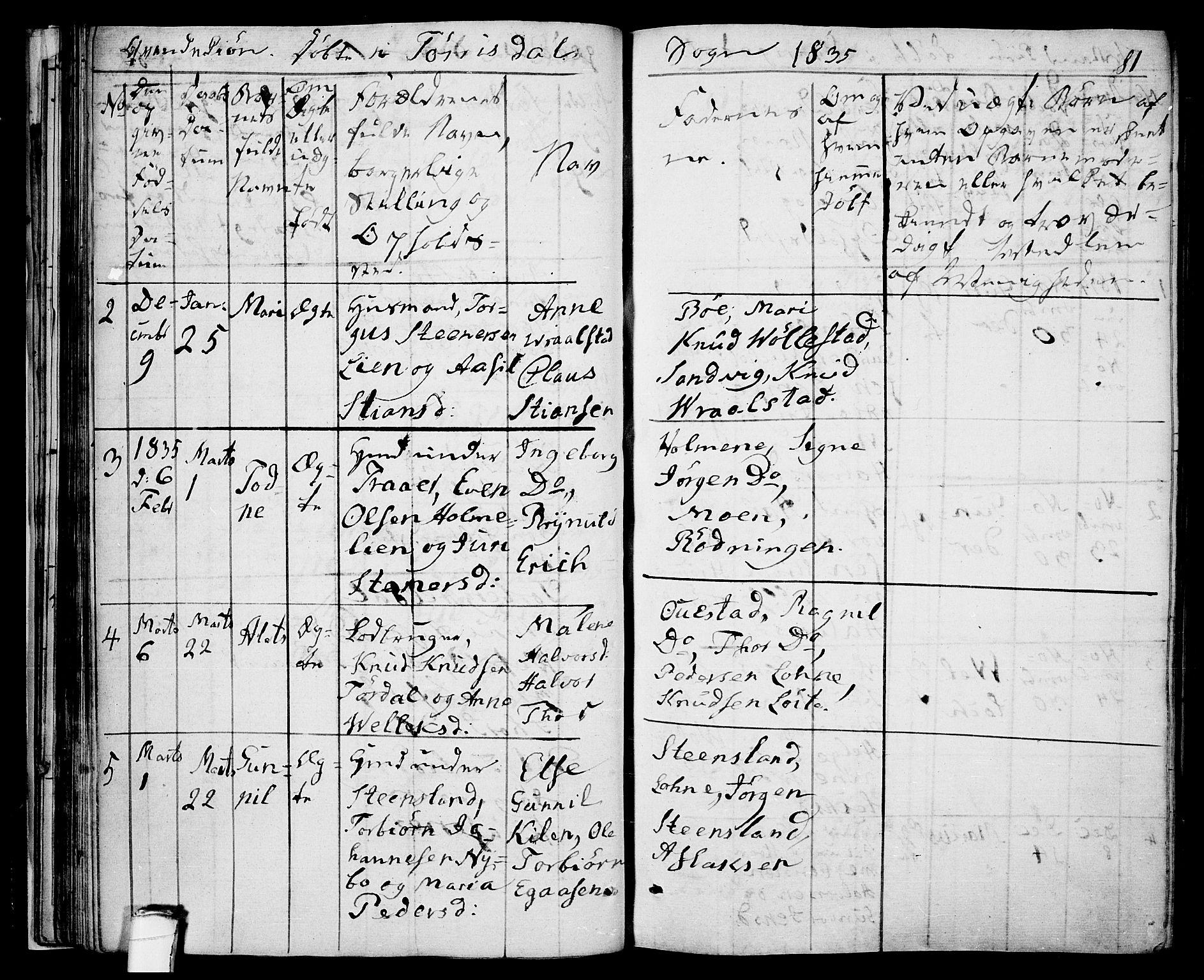 SAKO, Drangedal kirkebøker, F/Fa/L0006: Ministerialbok nr. 6, 1831-1837, s. 81