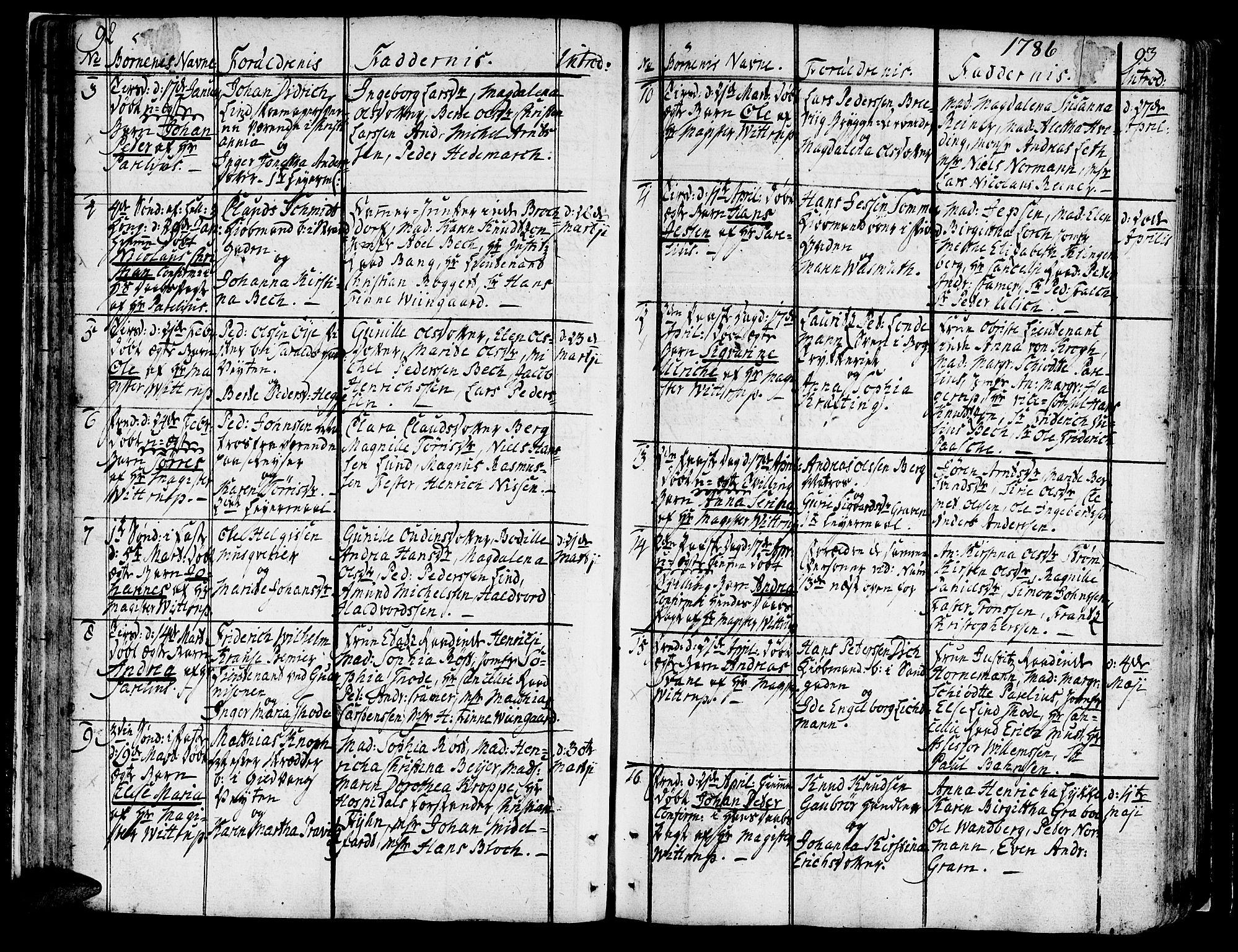 SAT, Ministerialprotokoller, klokkerbøker og fødselsregistre - Sør-Trøndelag, 602/L0104: Ministerialbok nr. 602A02, 1774-1814, s. 92-93