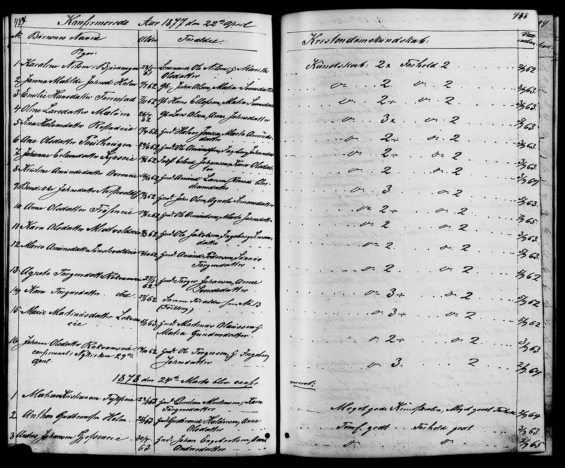 SAH, Østre Gausdal prestekontor, Klokkerbok nr. 1, 1863-1893, s. 487-488