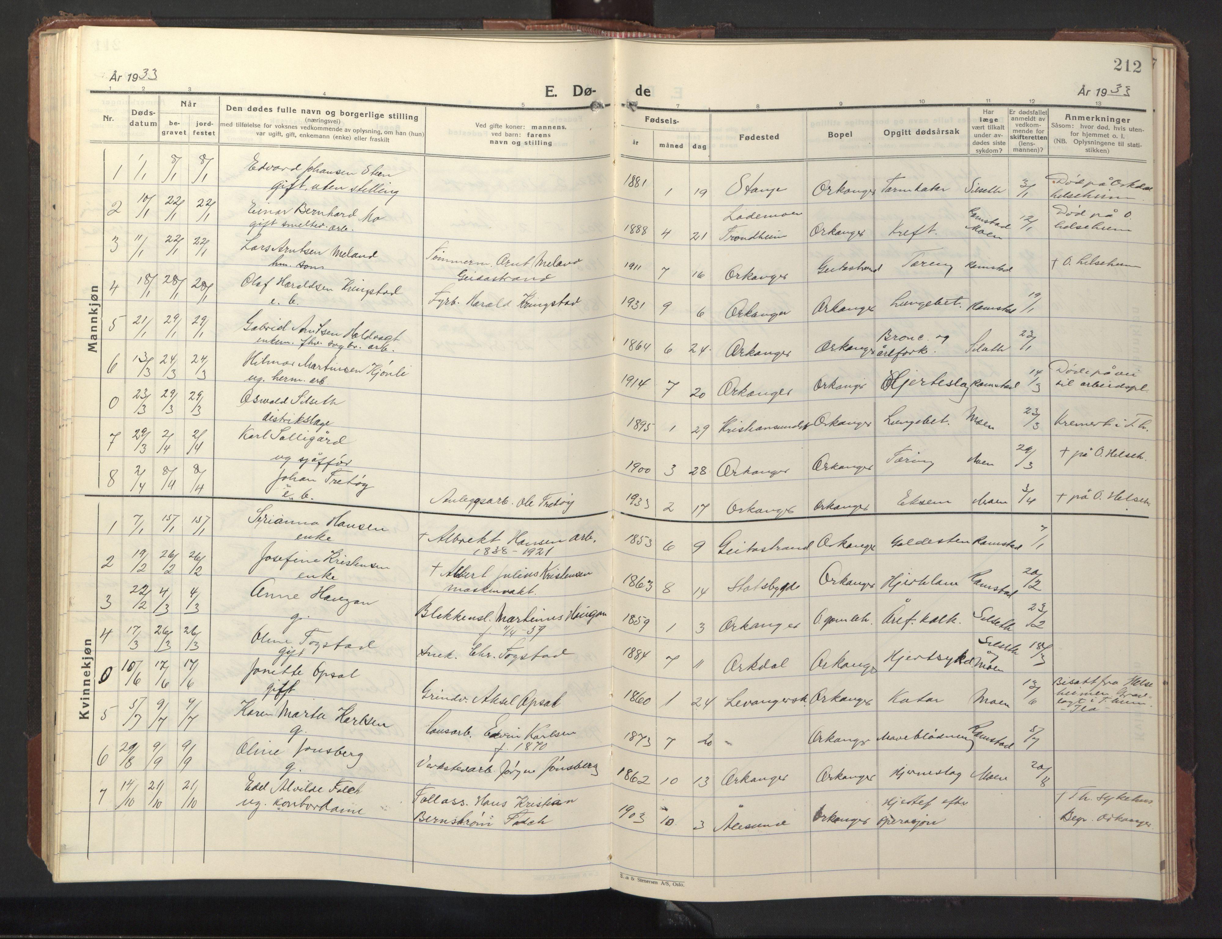 SAT, Ministerialprotokoller, klokkerbøker og fødselsregistre - Sør-Trøndelag, 669/L0832: Klokkerbok nr. 669C02, 1925-1953, s. 212