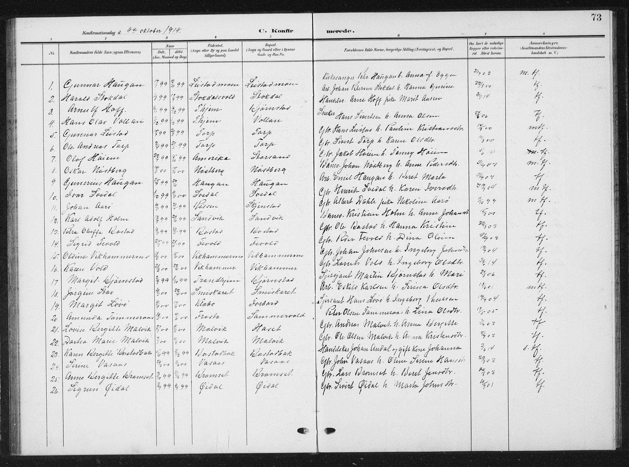 SAT, Ministerialprotokoller, klokkerbøker og fødselsregistre - Sør-Trøndelag, 616/L0424: Klokkerbok nr. 616C07, 1904-1940, s. 73