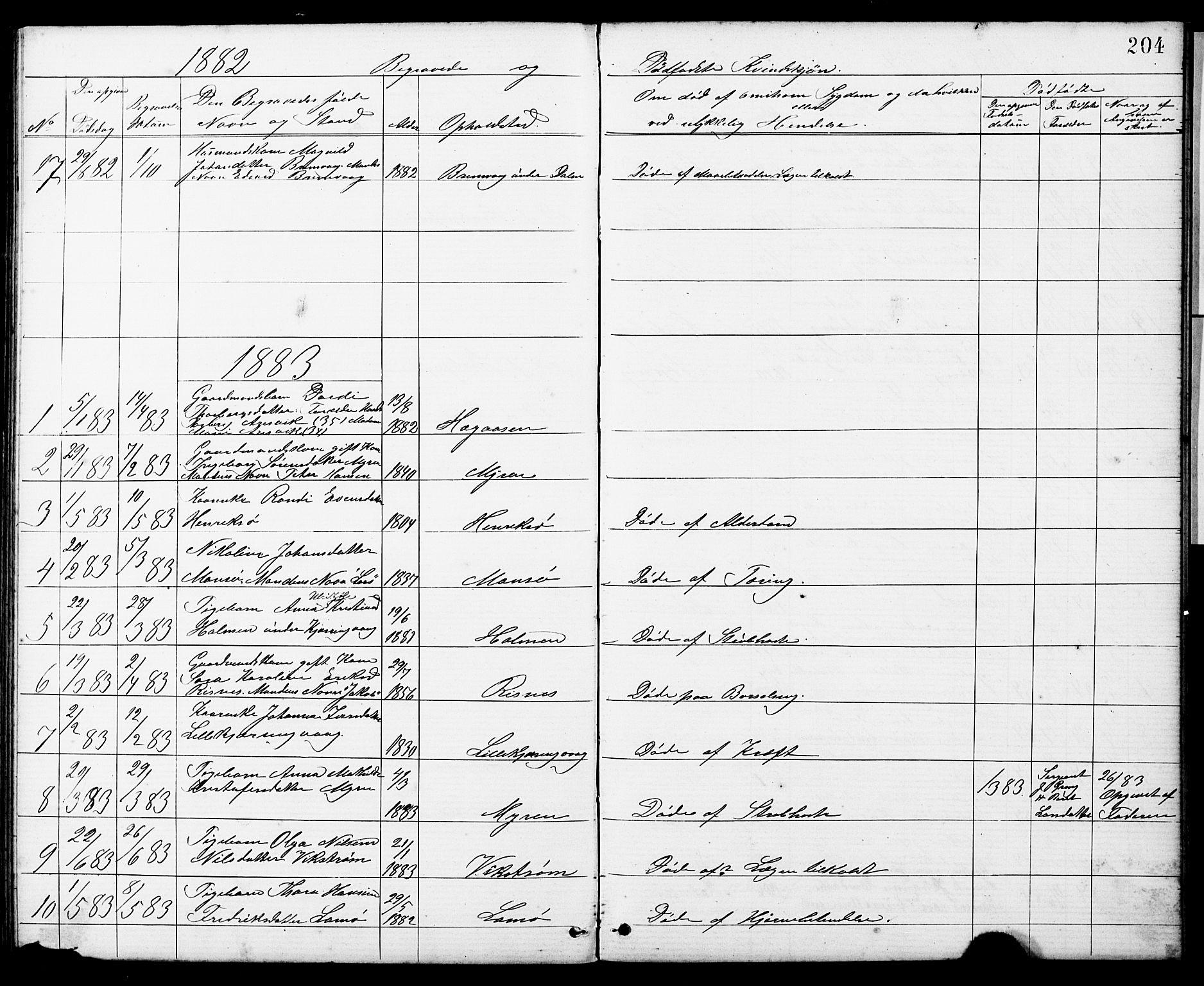 SAT, Ministerialprotokoller, klokkerbøker og fødselsregistre - Sør-Trøndelag, 634/L0541: Klokkerbok nr. 634C03, 1874-1891, s. 204